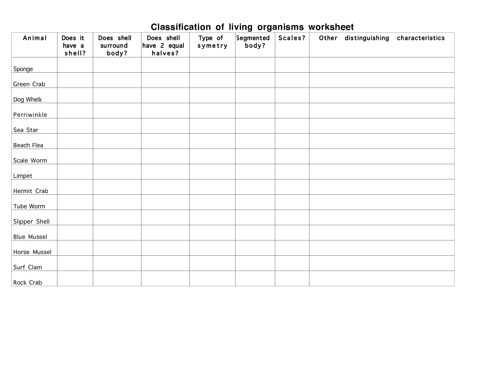 14 Best Images Of Classification Of Living Things Worksheets