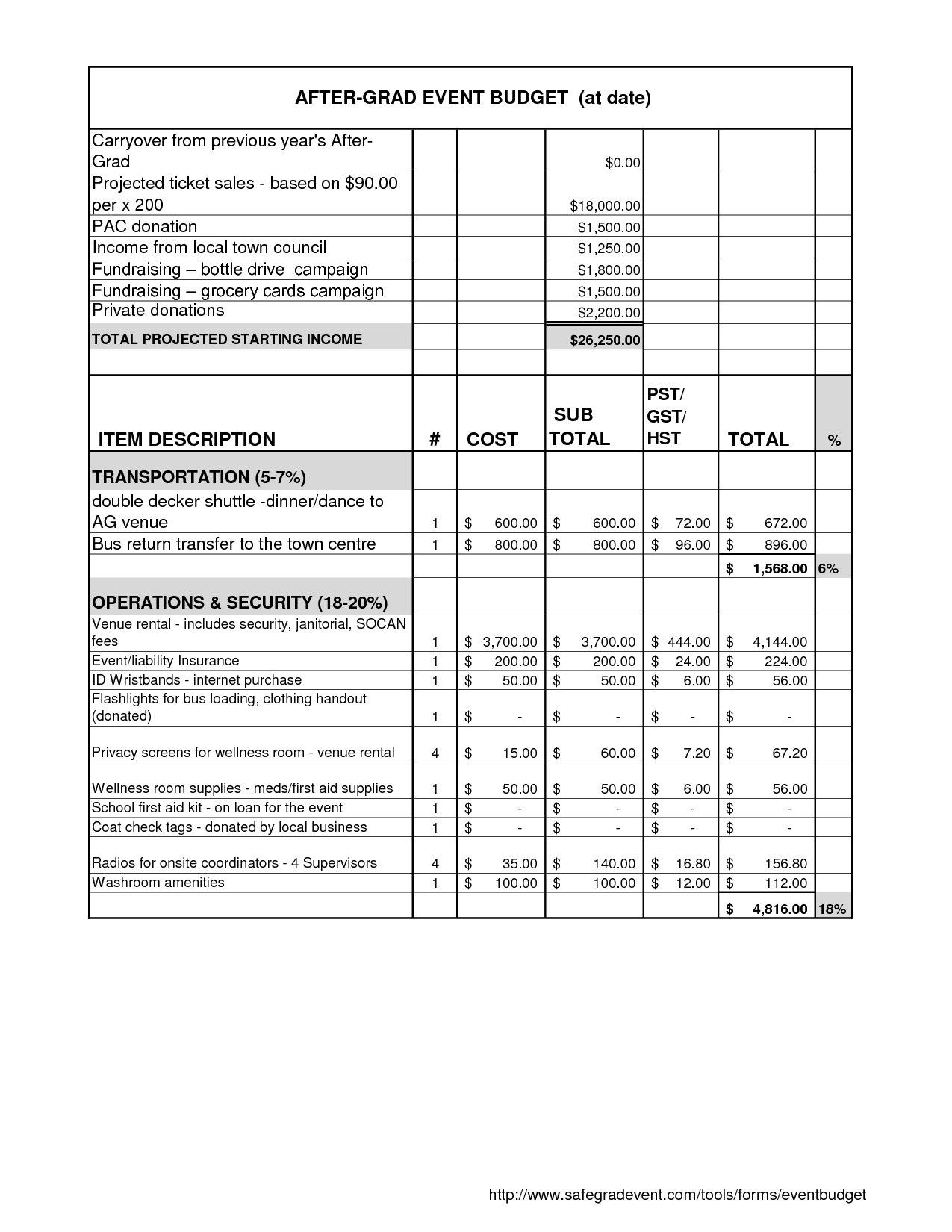 13 Best Images Of Event Planning Budget Worksheet