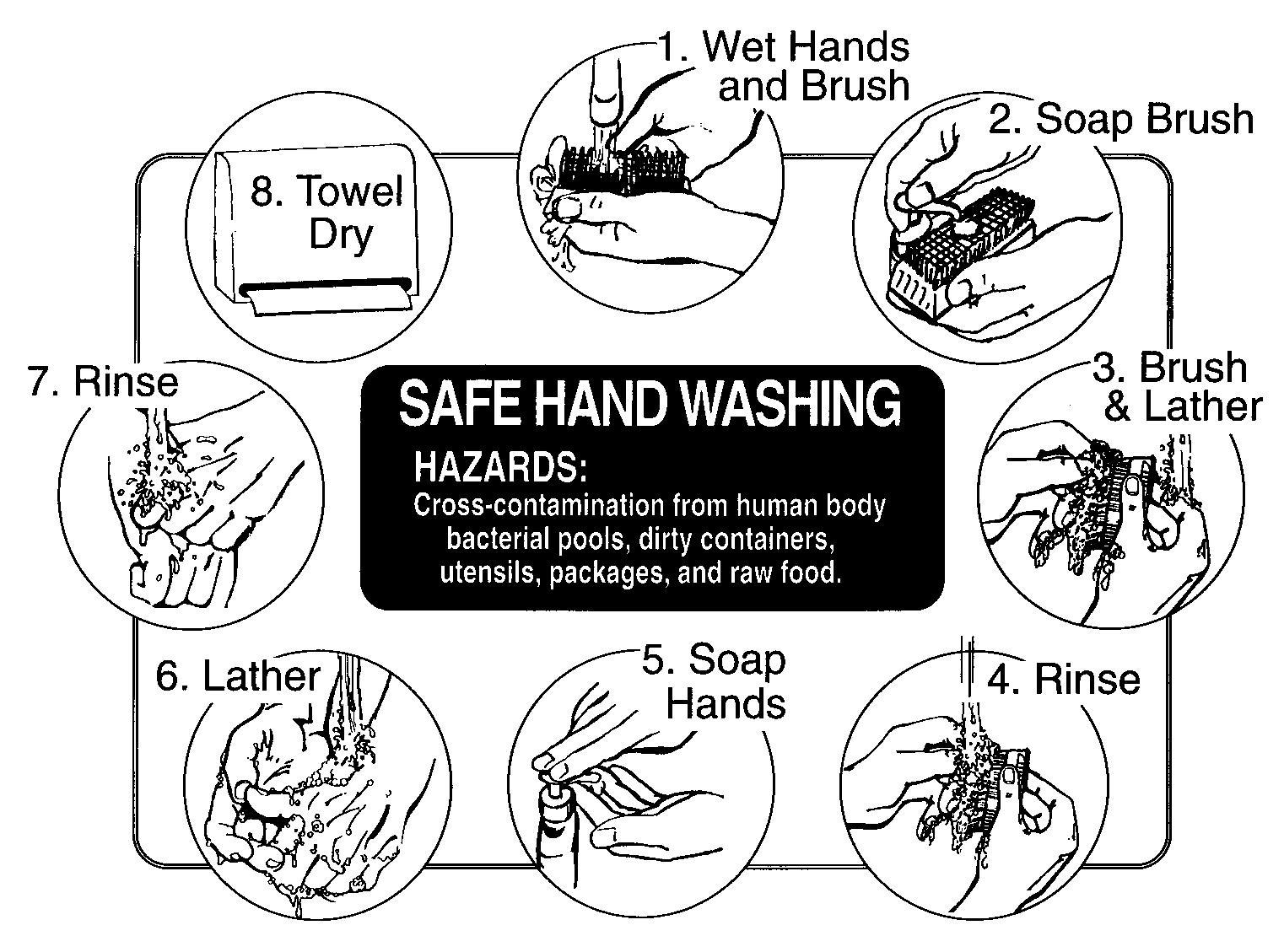 15 Best Images Of Kitchen Hazards Worksheets