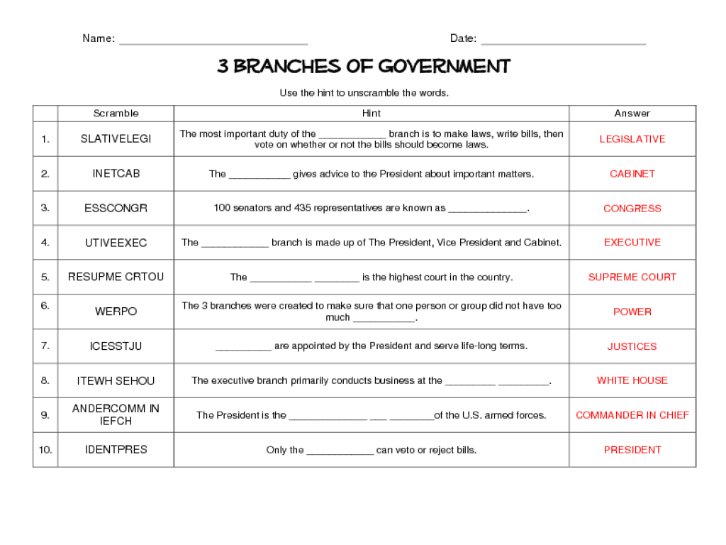Legislative Branch Worksheet Reading