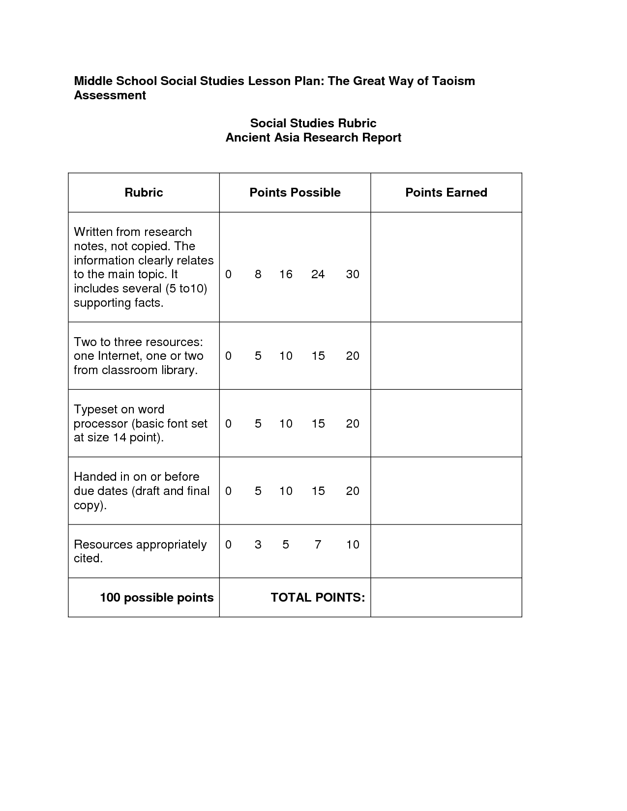 15 Best Images Of Middle School Social Stu S Worksheets