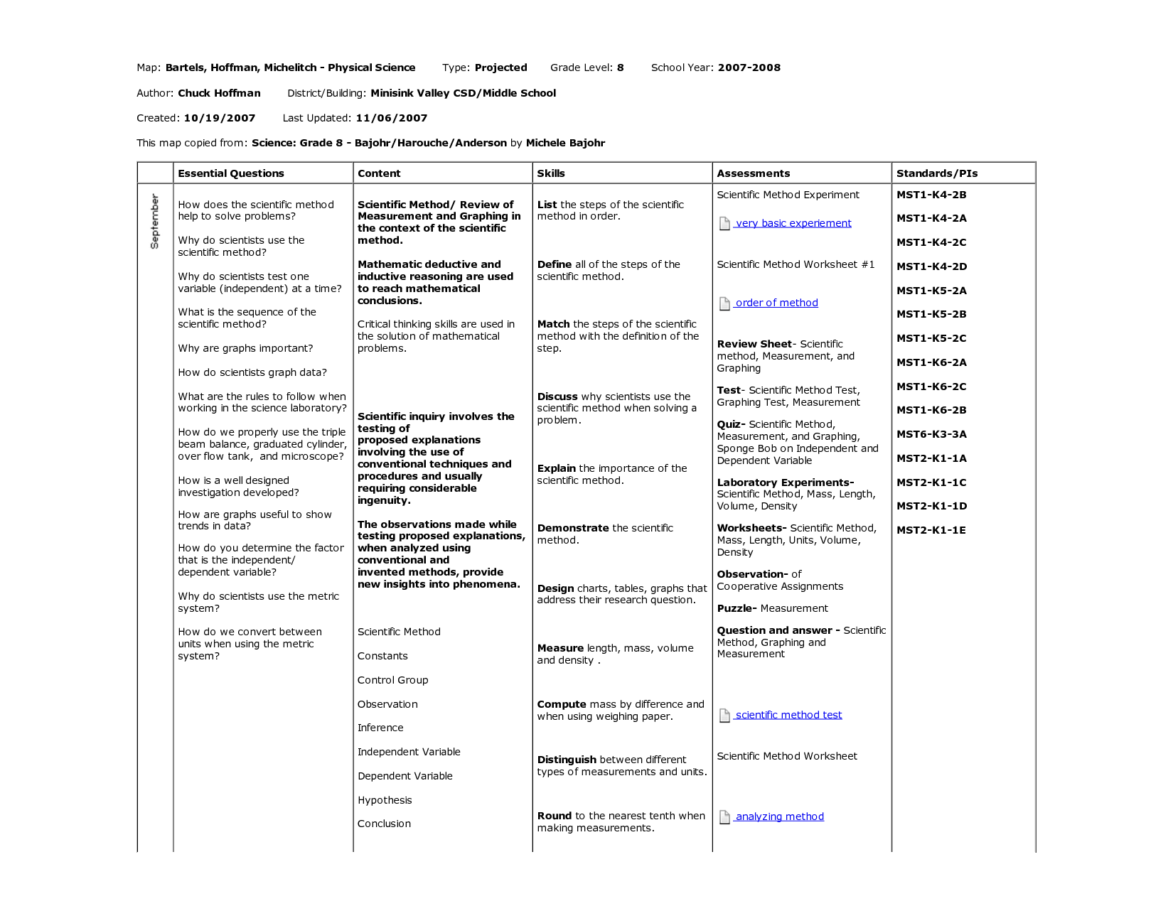 Other Worksheet Category Page 921