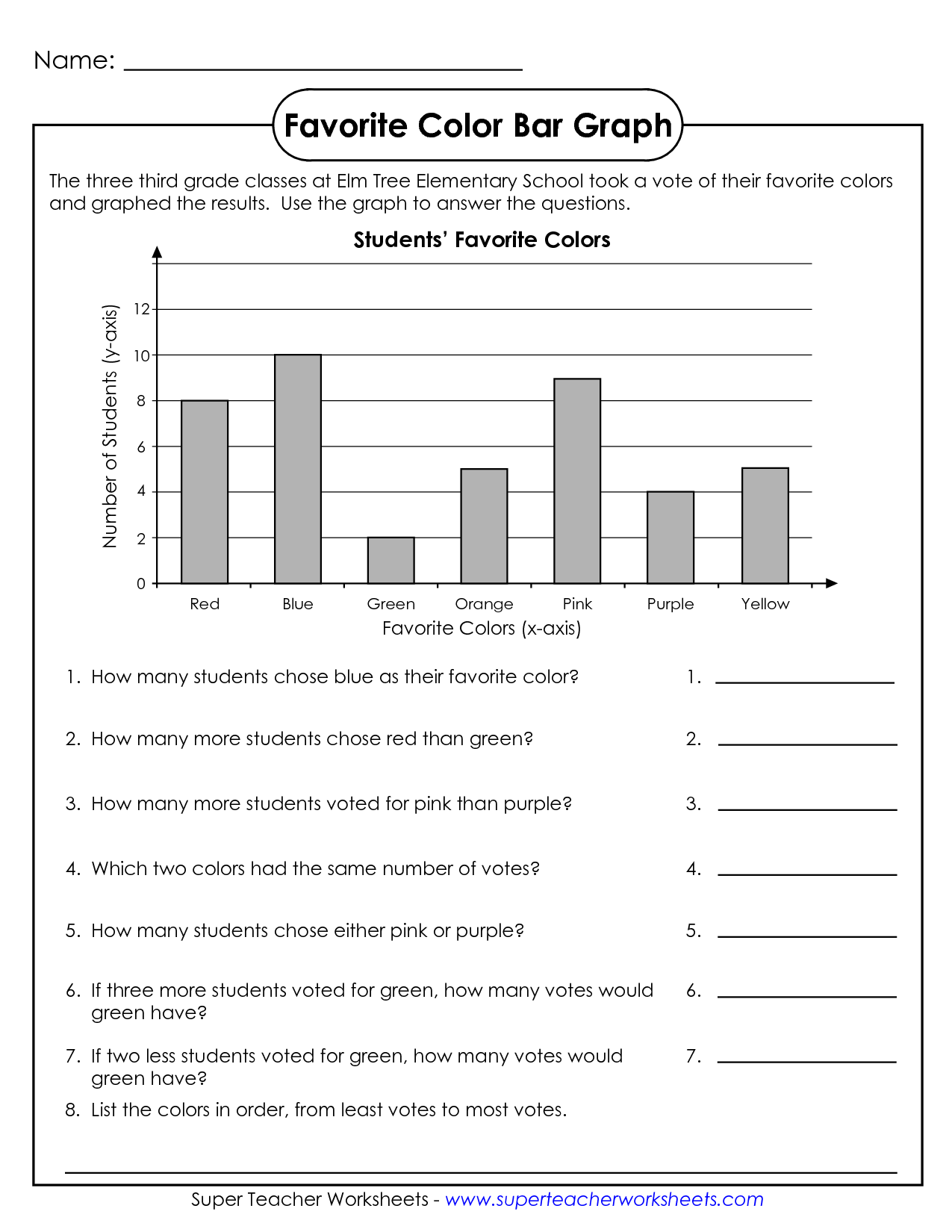 14 Best Images Of Graphing Worksheets For First Grade