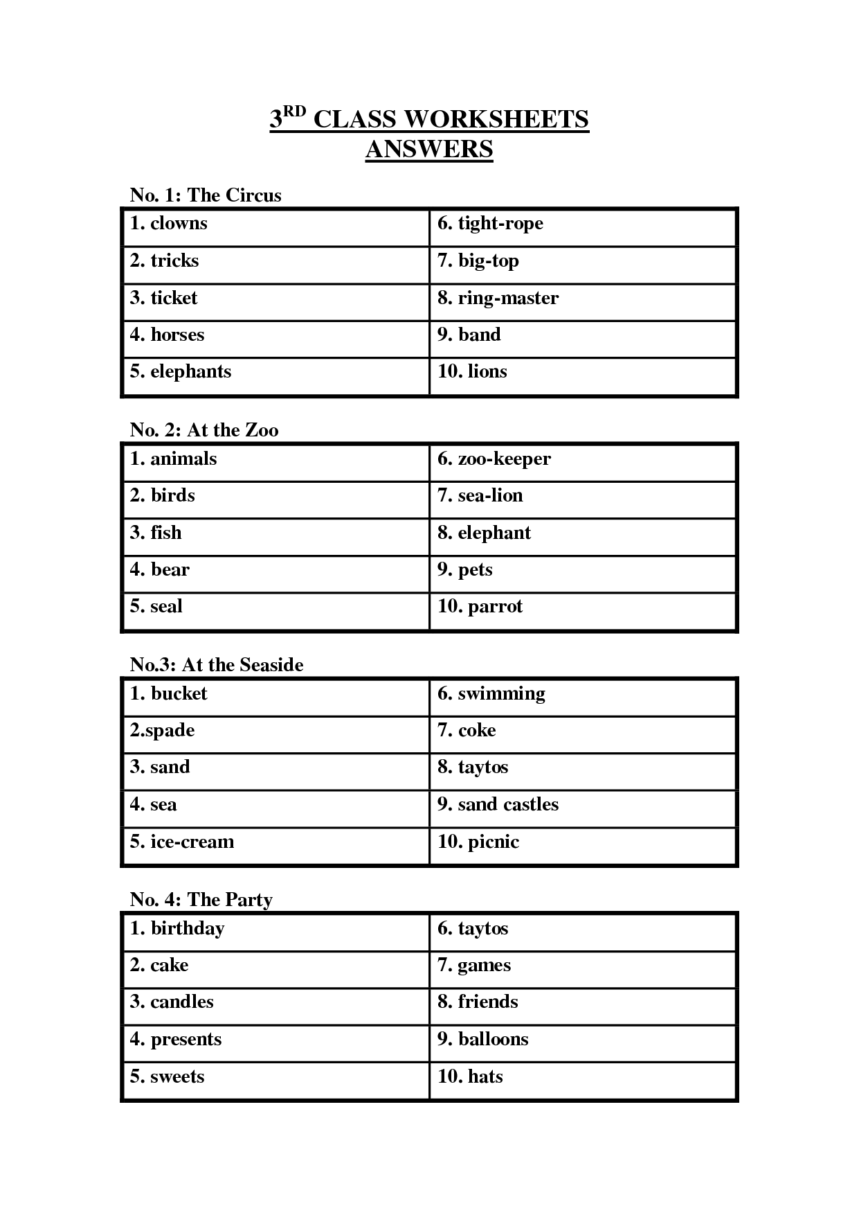 8 Best Images Of Health Class Std Worksheets