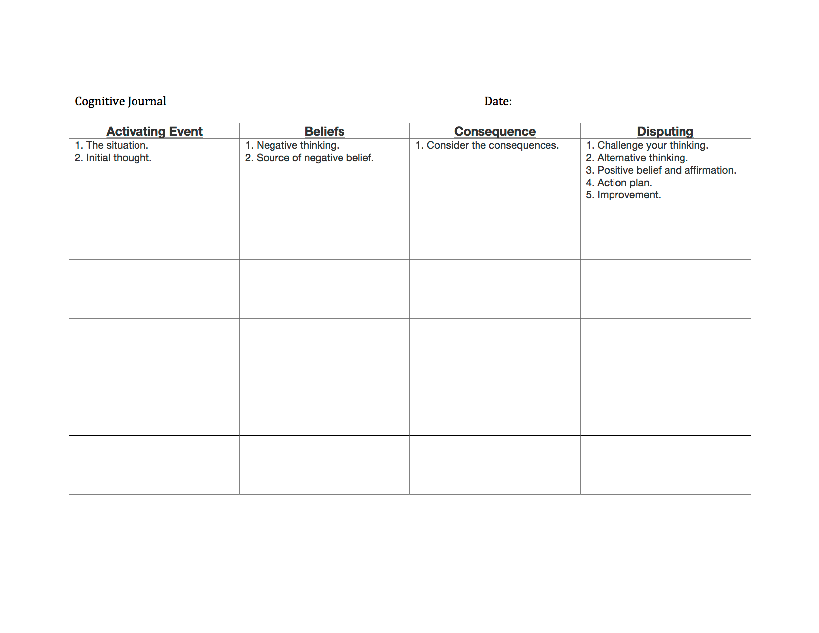 Antecedent Behavior Consequence Worksheet
