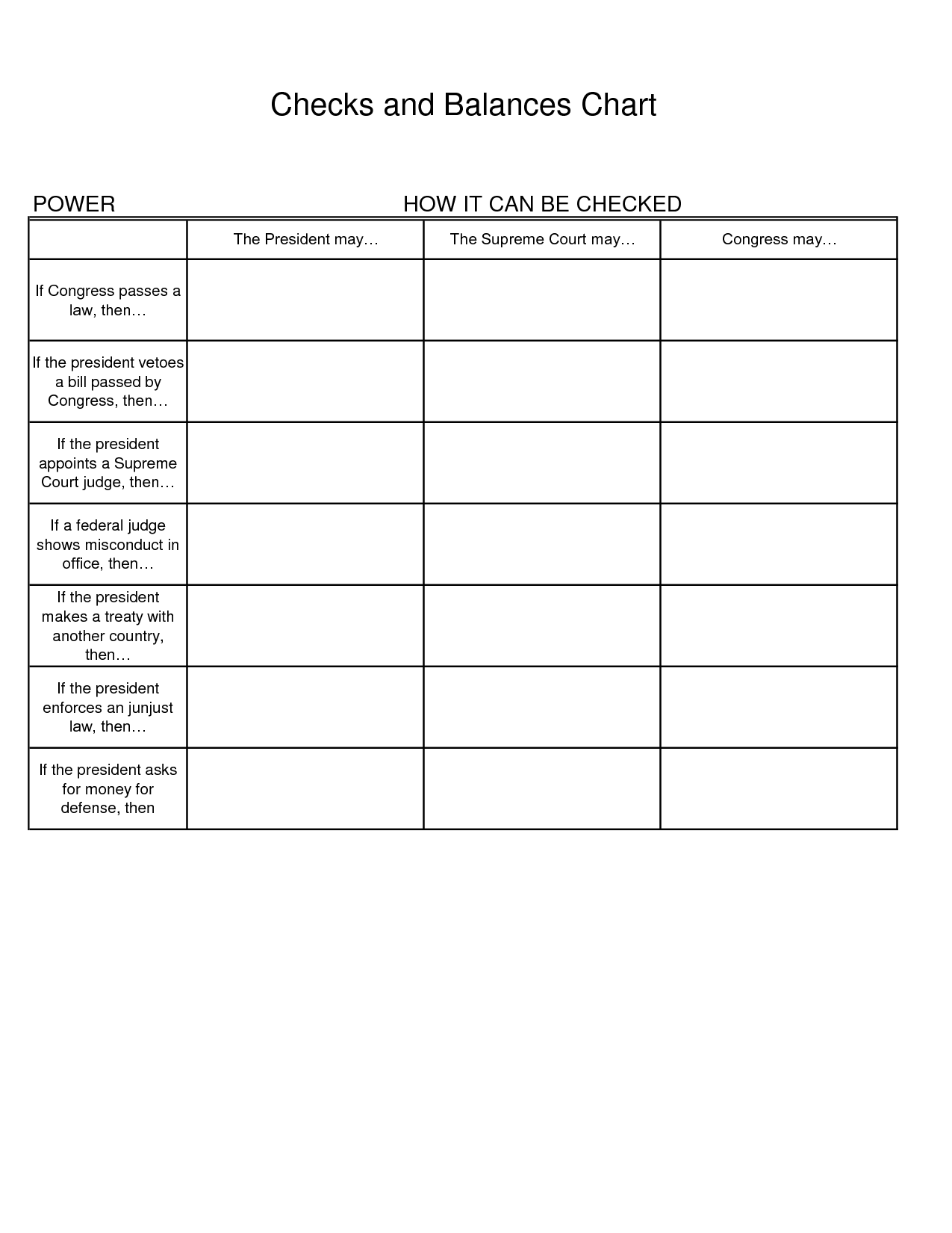 13 Best Images Of The Checks Of Power Worksheet