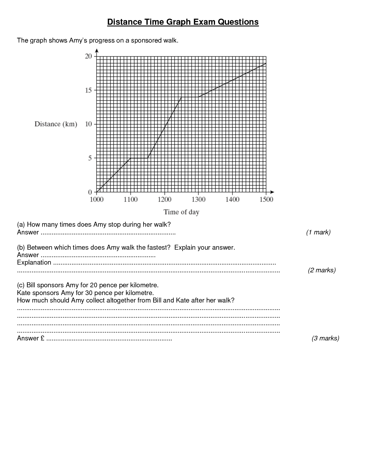 8 Best Images Of Situational Graph Worksheet
