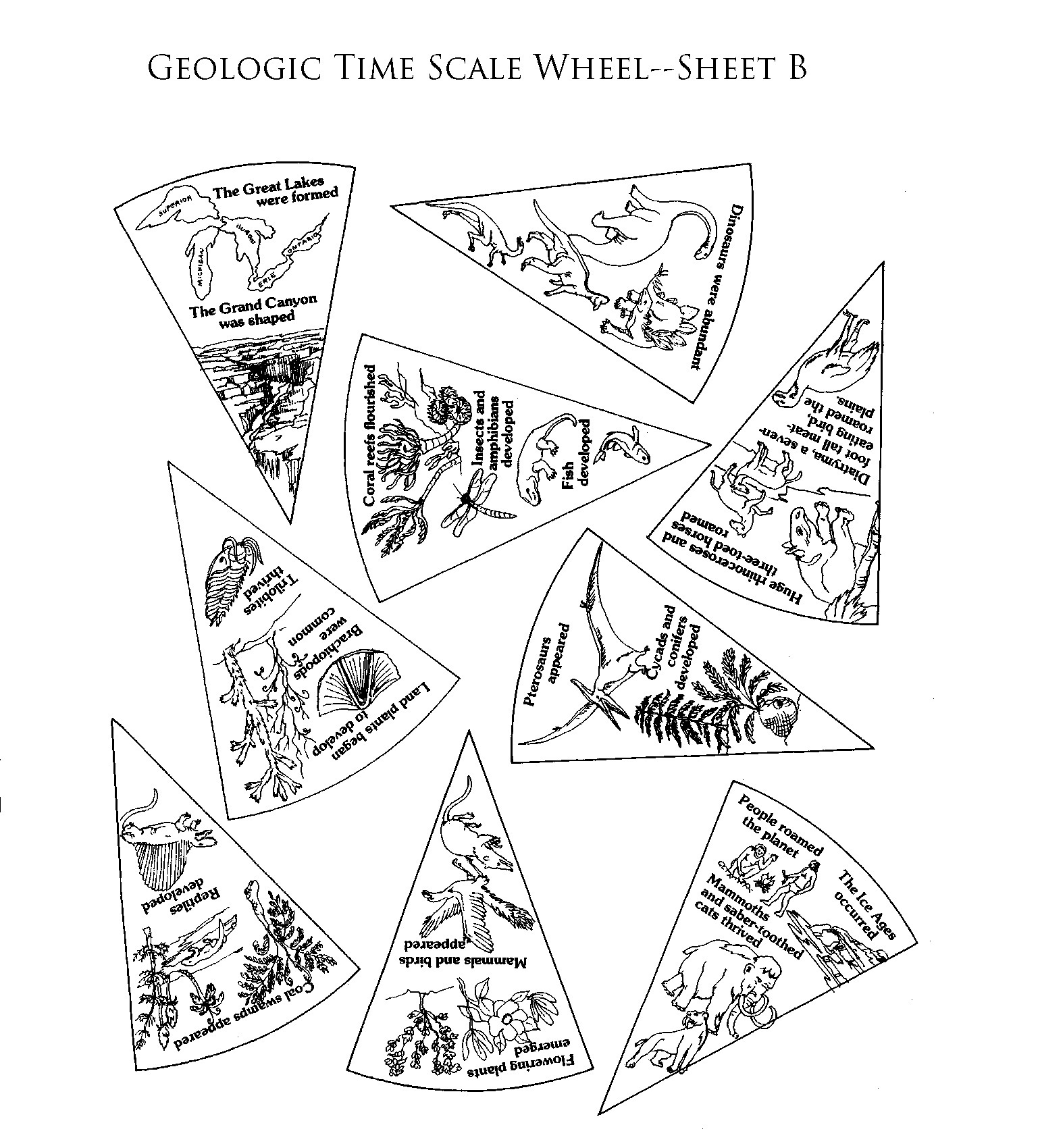 Geologic Time Worksheet Middle School