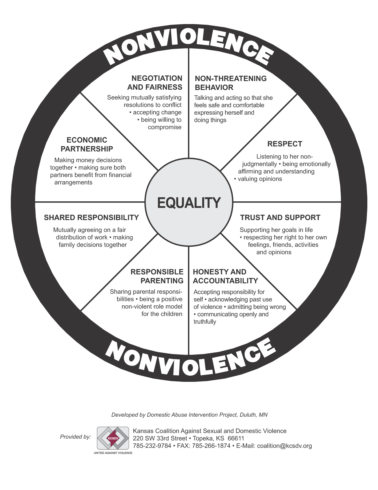 Worksheet For Domestic Violence Victims