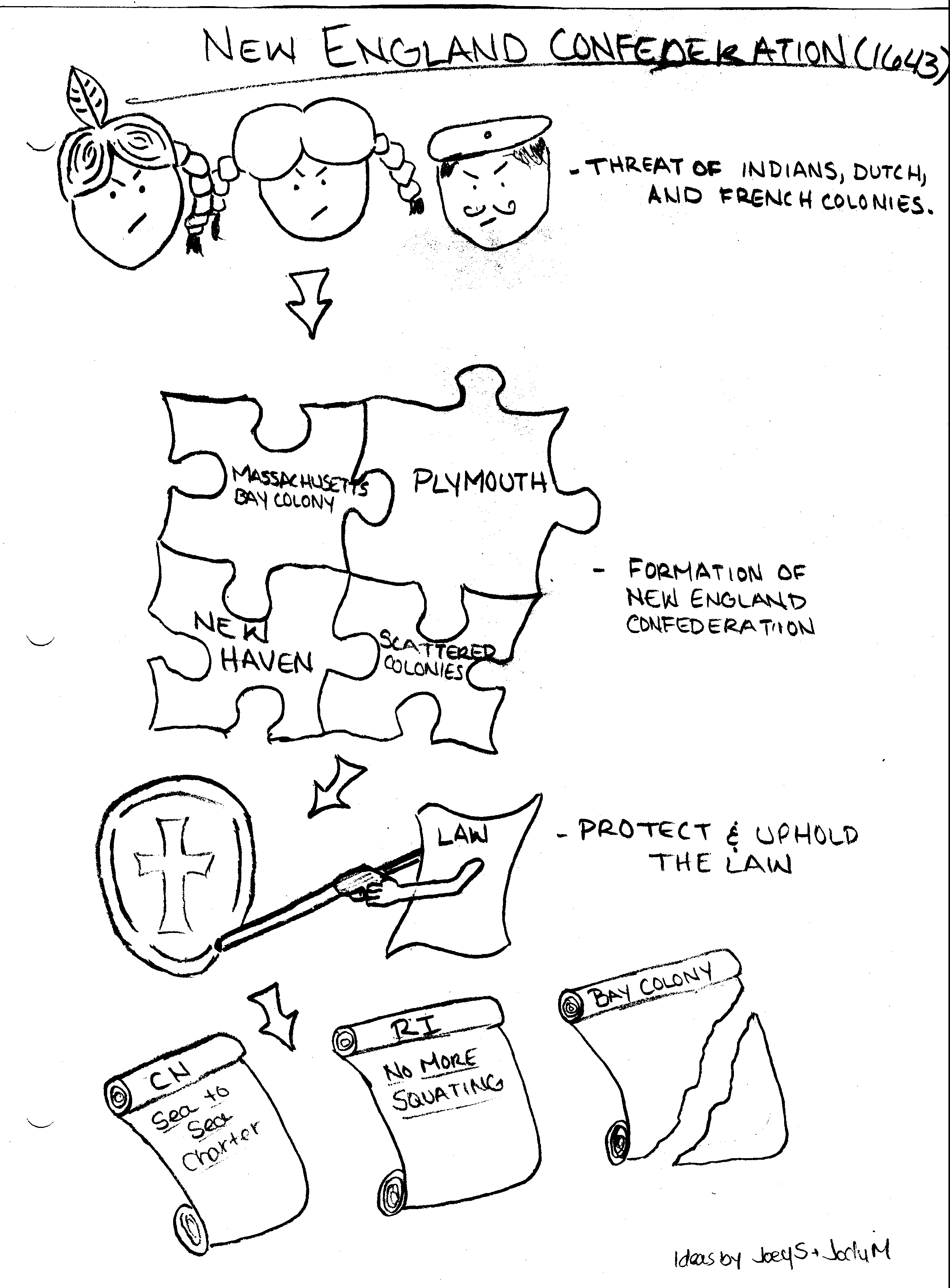 12 Best Images Of Constitution Political Cartoon Worksheet