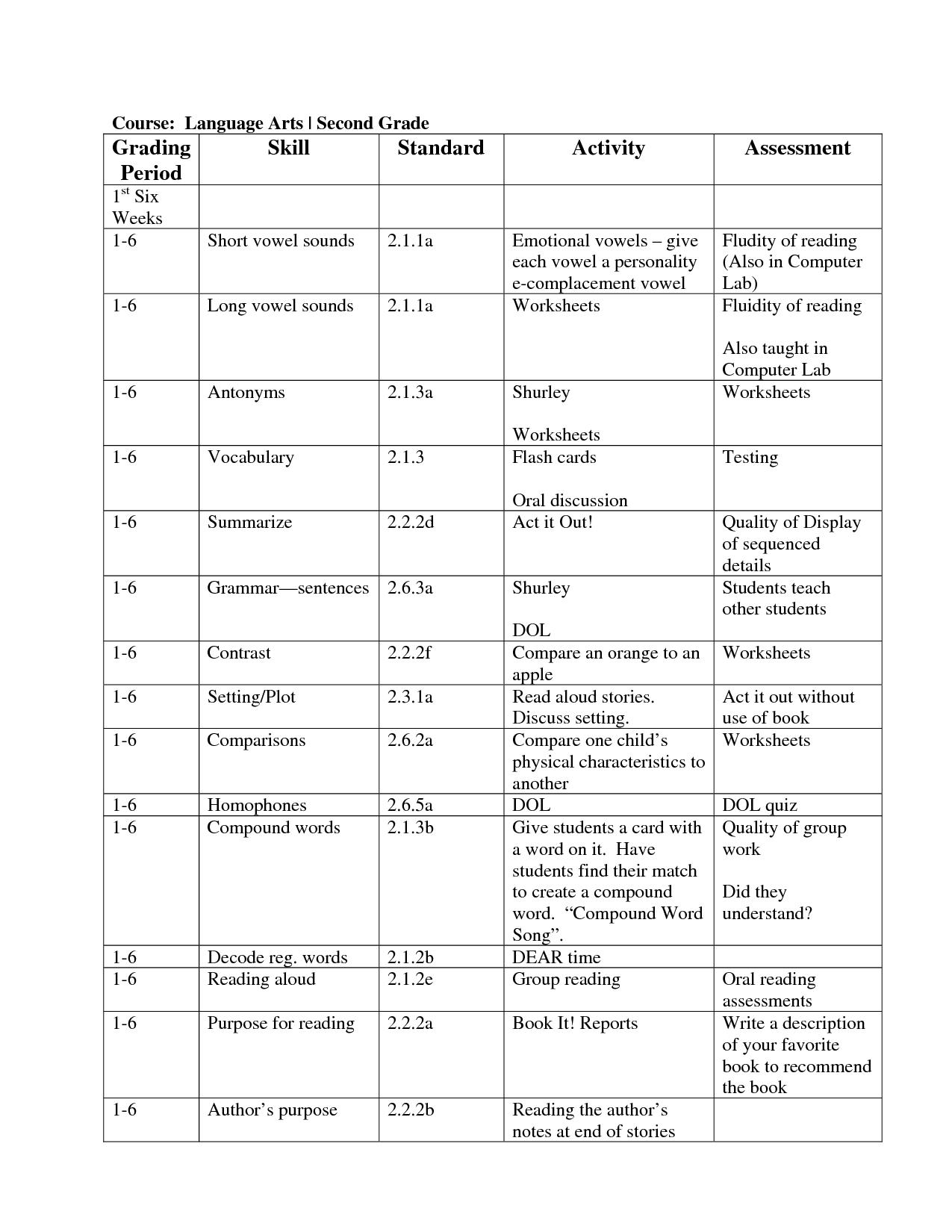 18 Best Images Of Possessive Pronoun Worksheets 3rd Grade