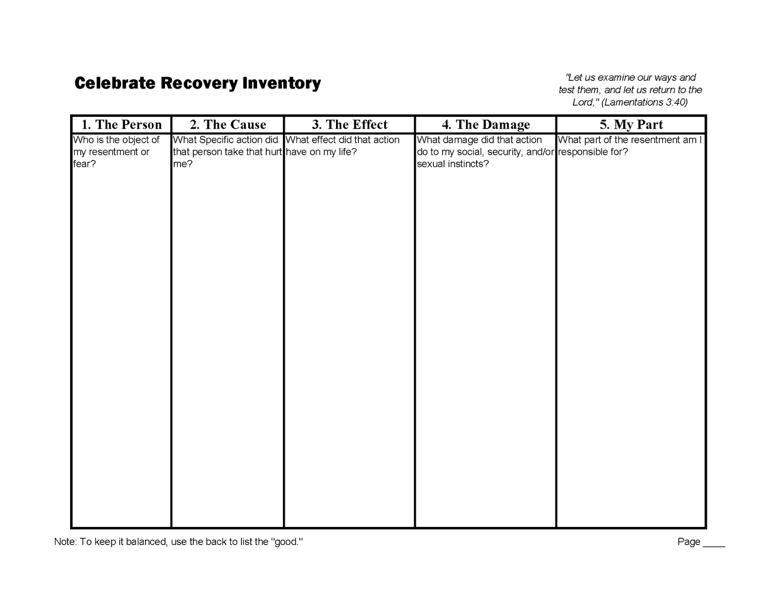 Values Recovery Worksheet