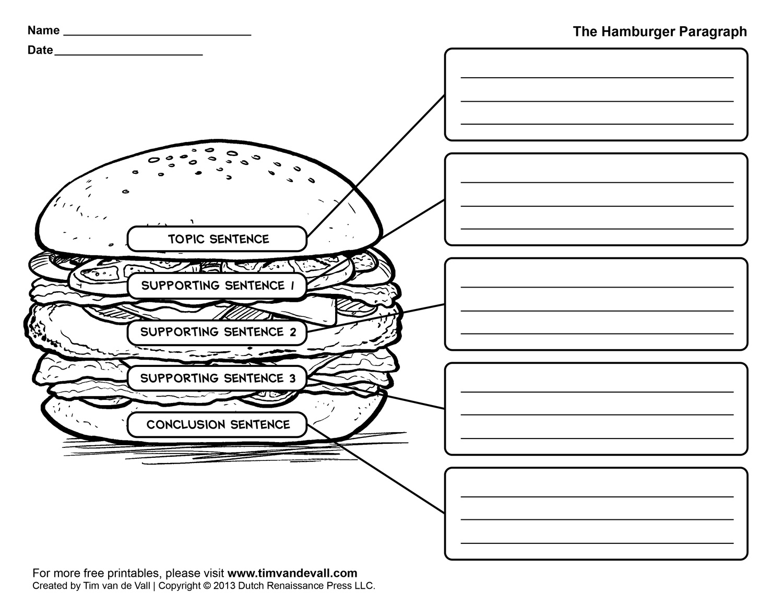 15 Best Images Of Personal Narrative Outline Worksheet