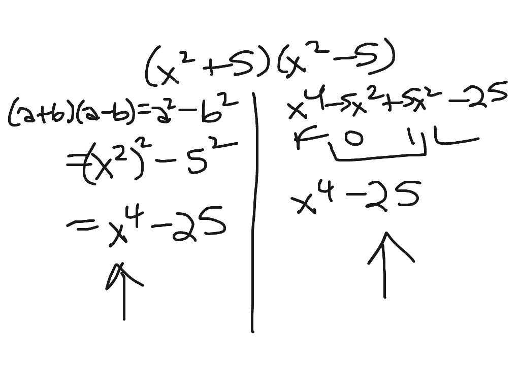 11 Best Images Of Multiplying Special Case Polynomials Worksheet