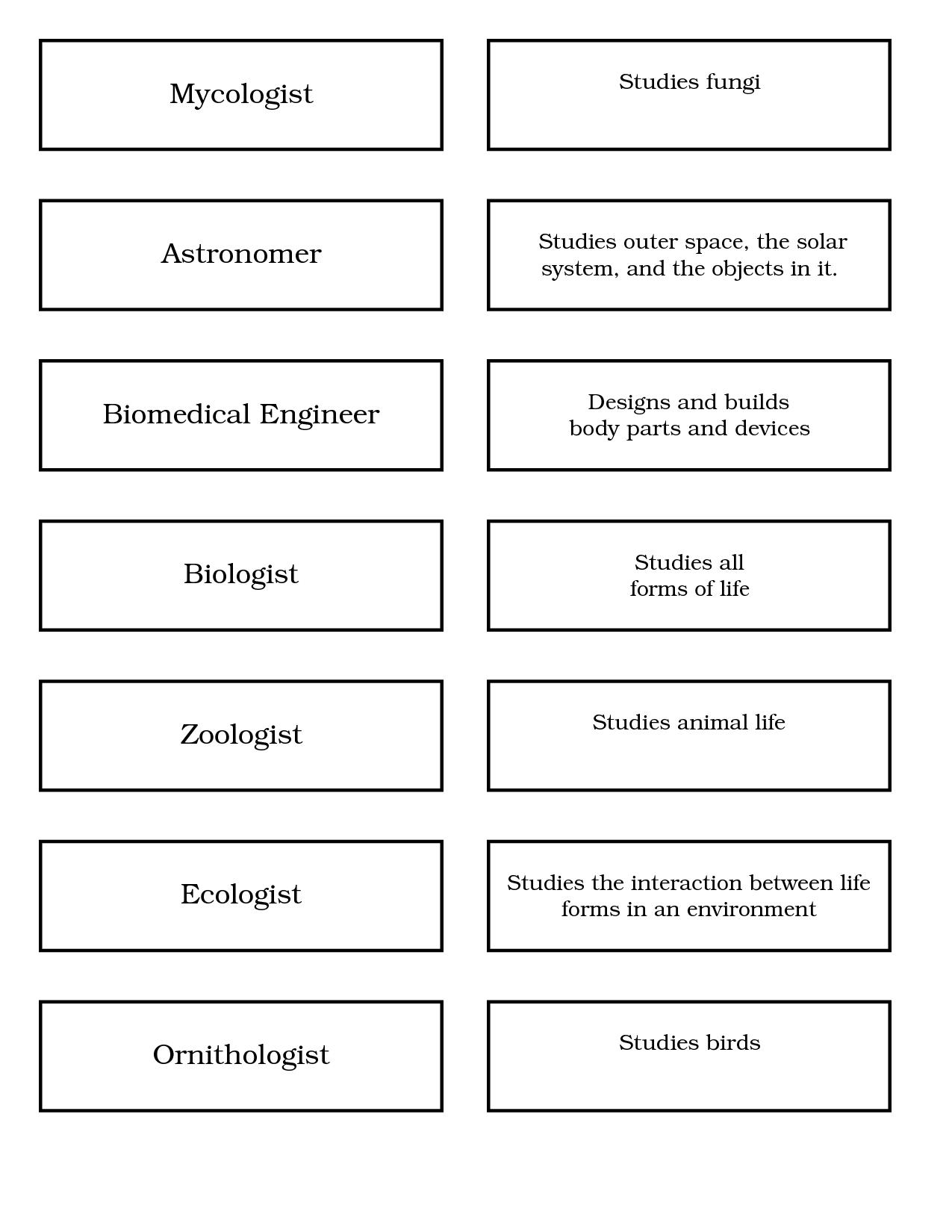 Science Worksheet For Teachers