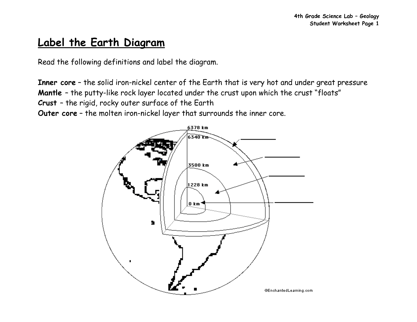 4th Grade Science Worksheets Planets
