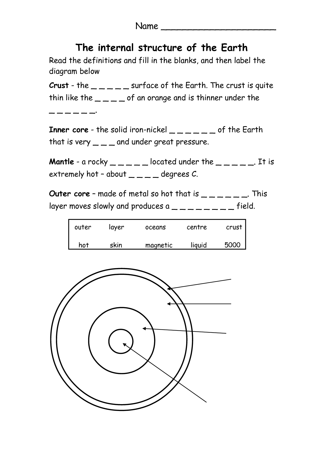 12 Best Images Of Earth Core Worksheet