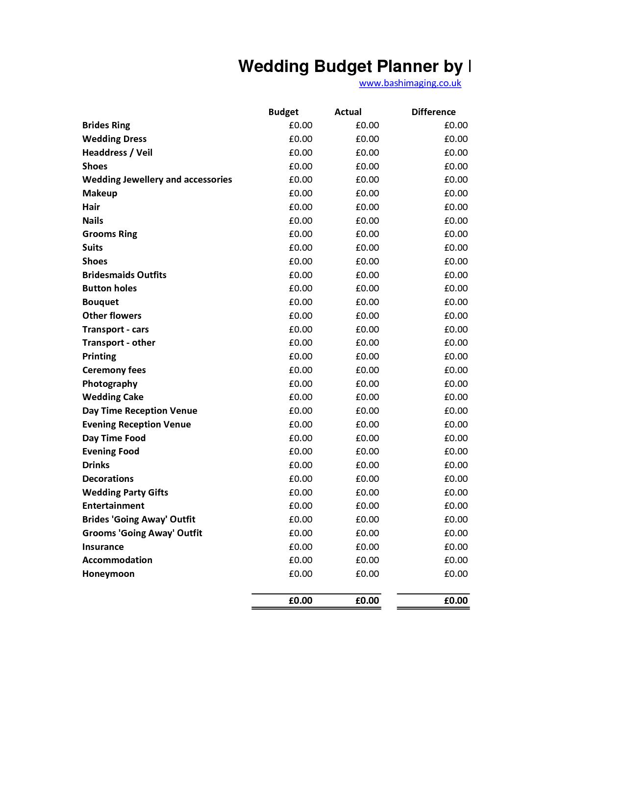 12 Best Images Of Sample Excel Budget Worksheet