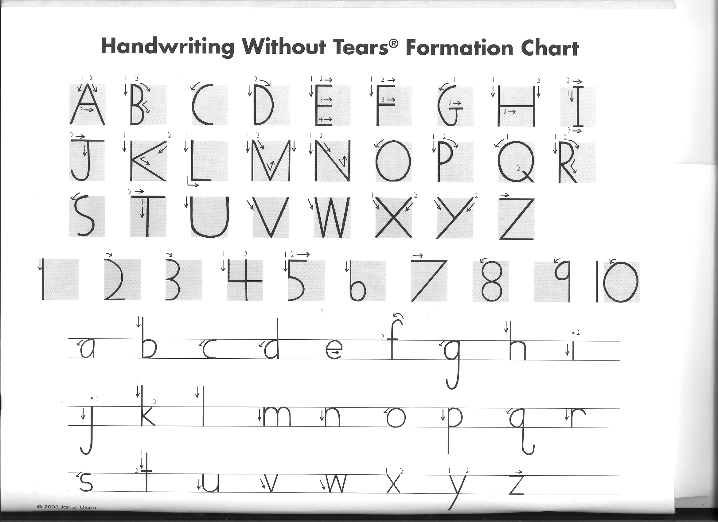 Handwriting Without Tears Printable Worksheets