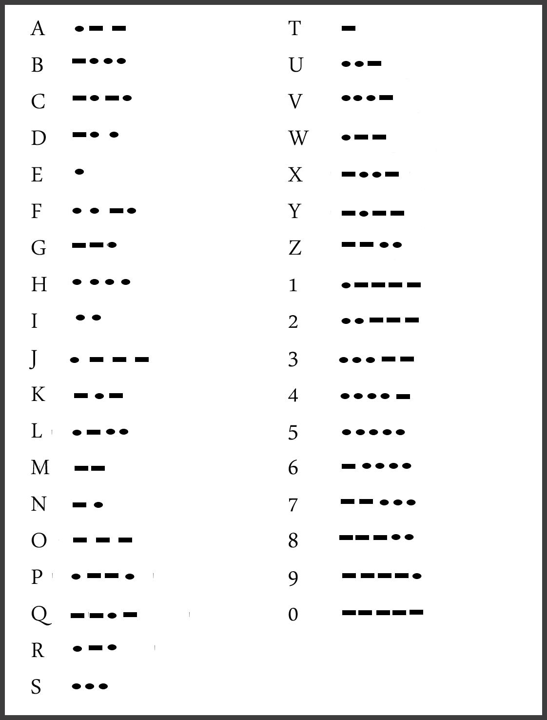 12 Best Images Of Printable Morse Code Worksheet