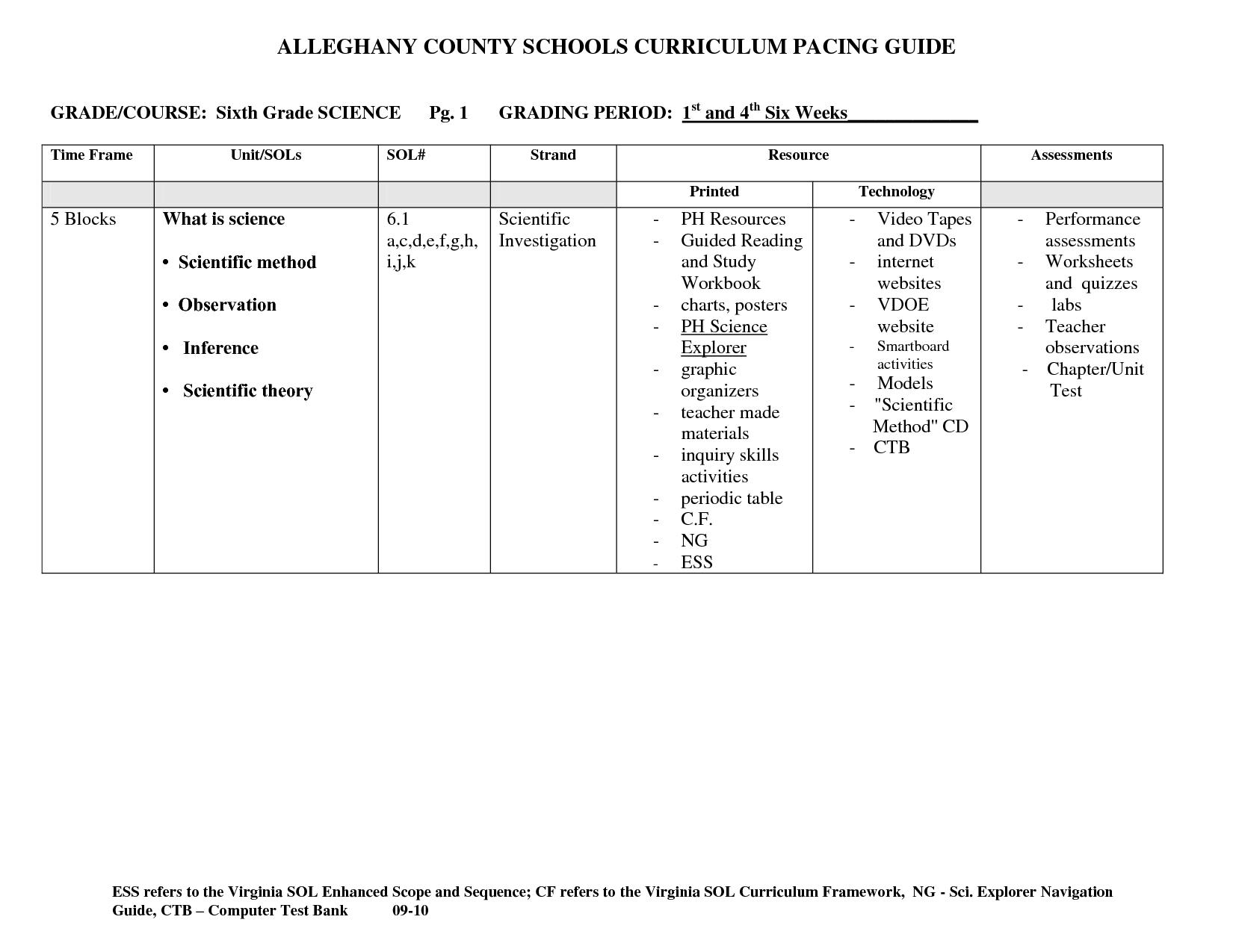 Worksheet Solar System Writing