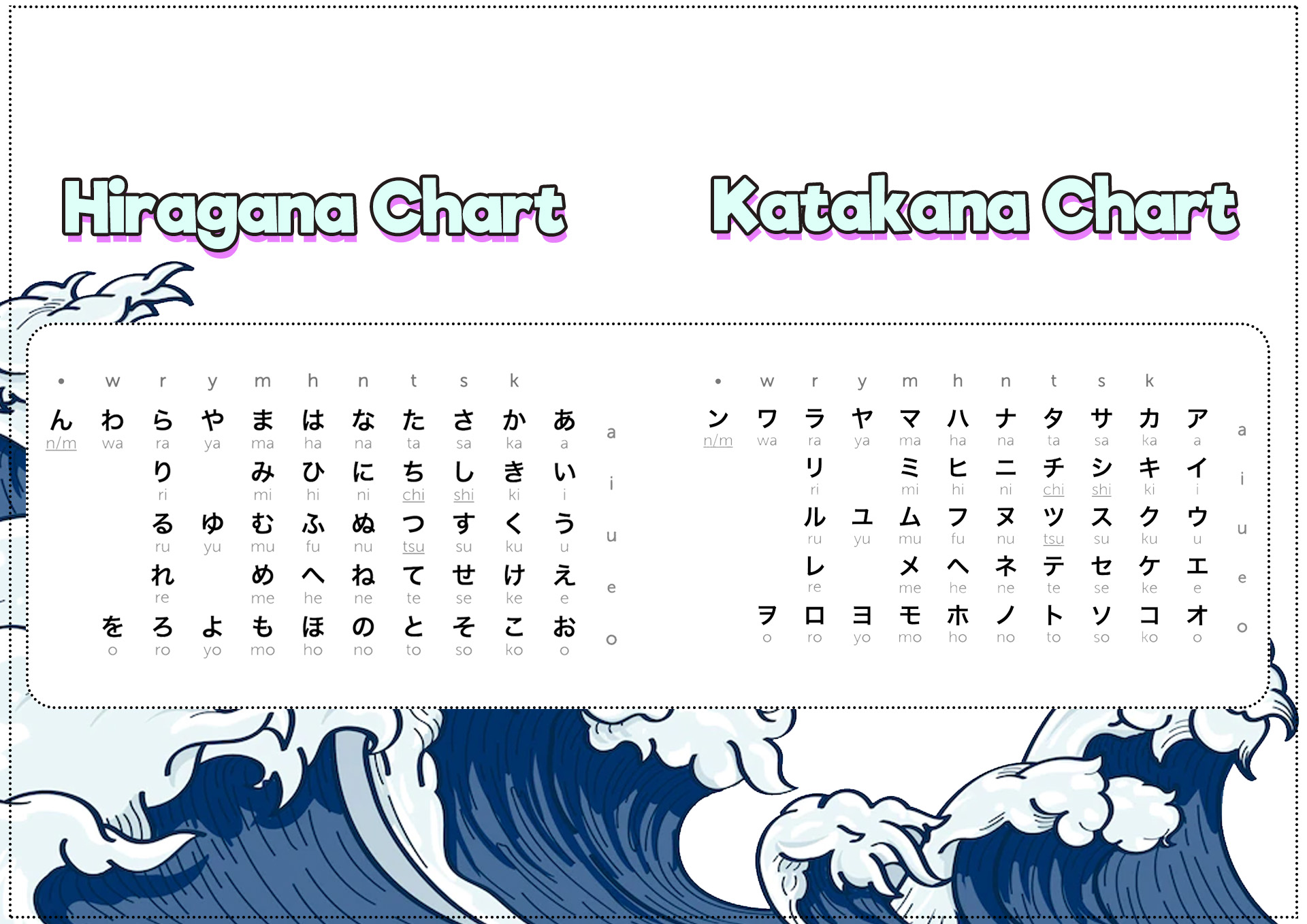 16 Best Images Of Japanese Hiragana Worksheets