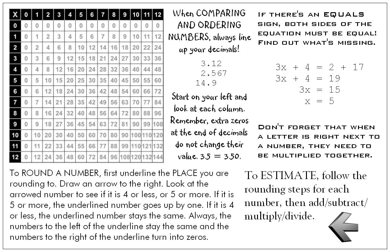 12 Best Images Of 4th Grade Social Study Worksheets