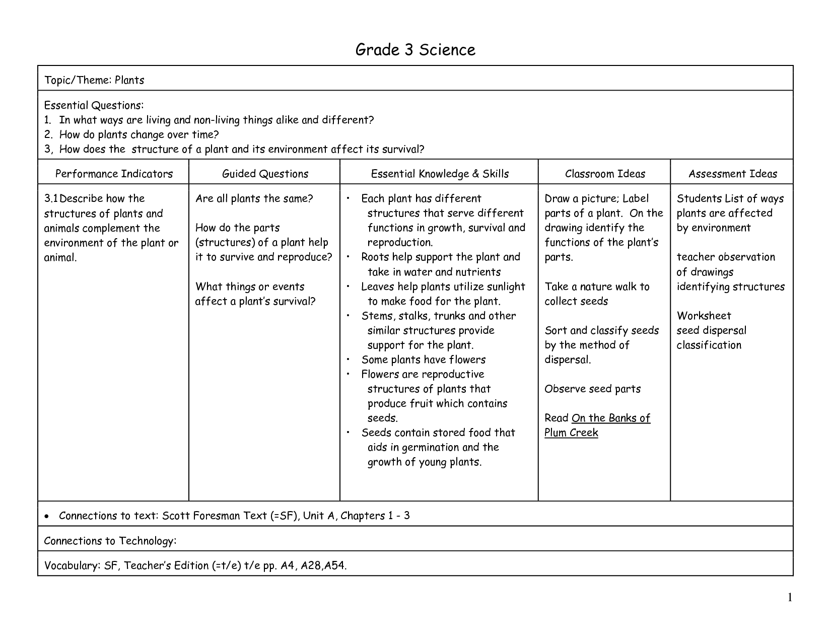 14 Best Images Of Science Tools Grade 2 Worksheets