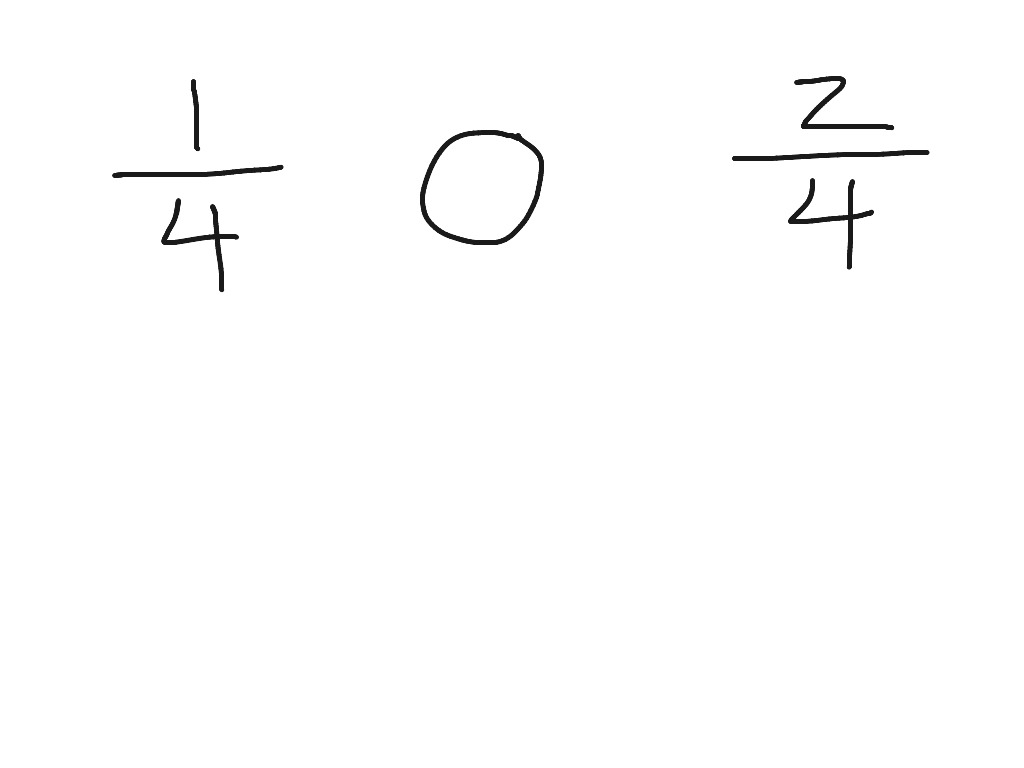 6 Best Images Of Compare Fractions Like Denominators