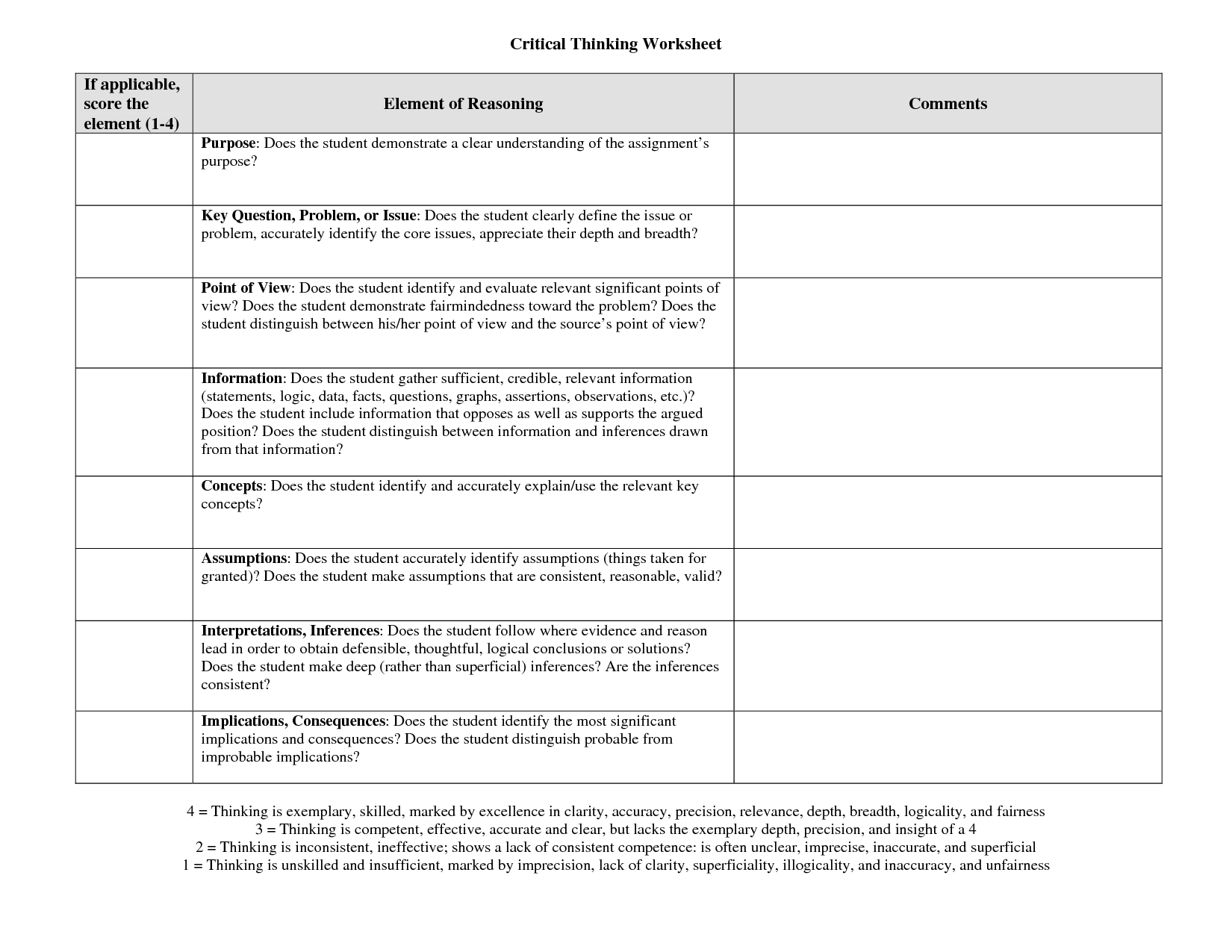 Avid Critical Thinking Worksheet