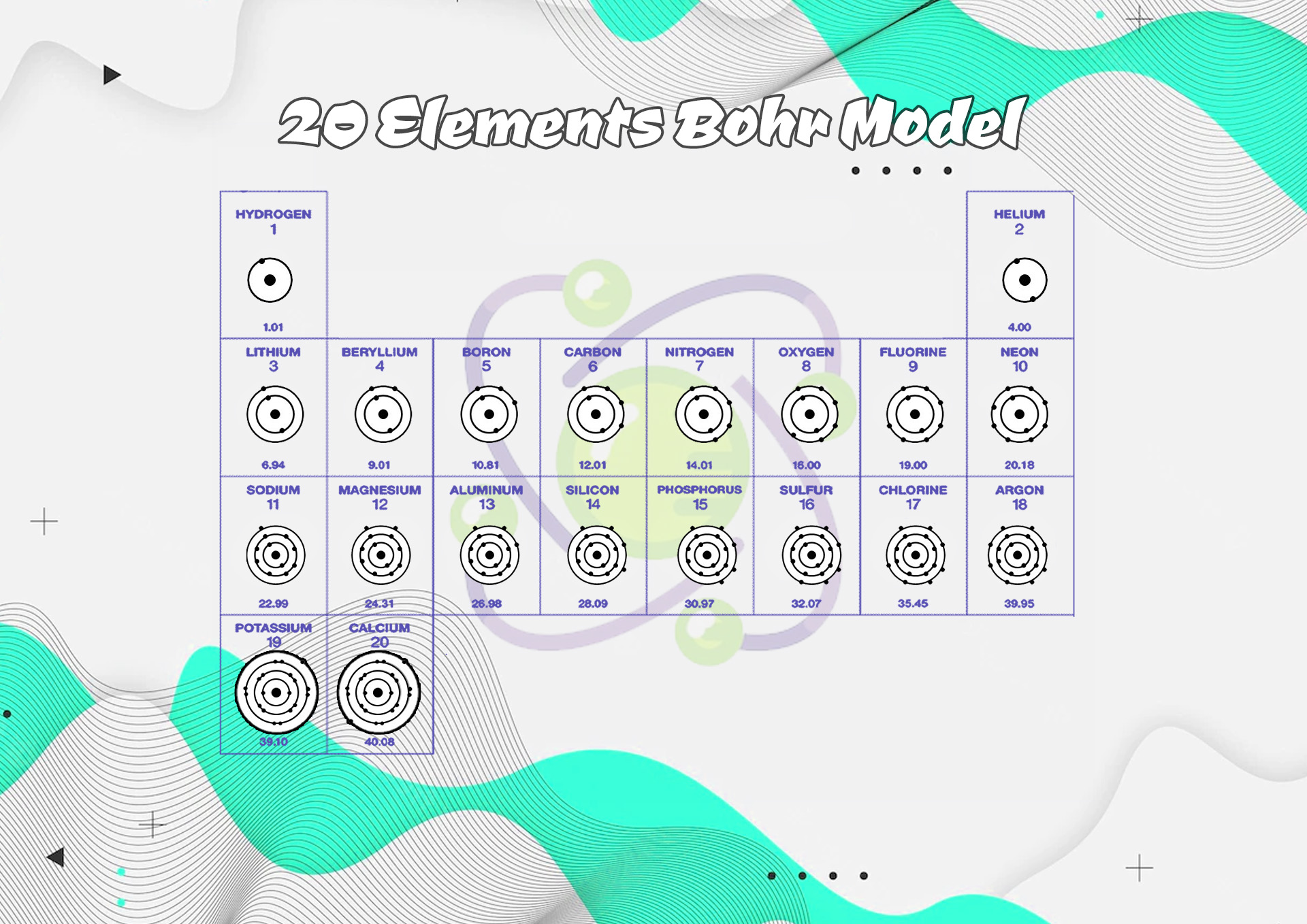 Lewis Dot Structures Worksheet Answers