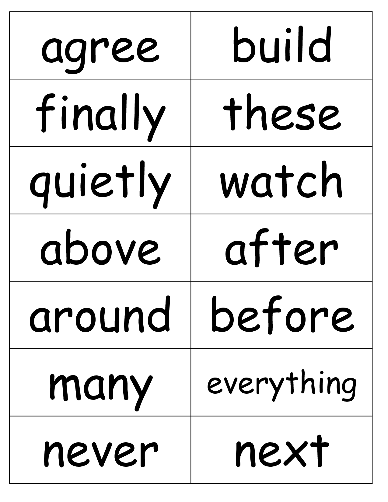 14 Best Images Of Fourth Grade Sight Words Worksheets