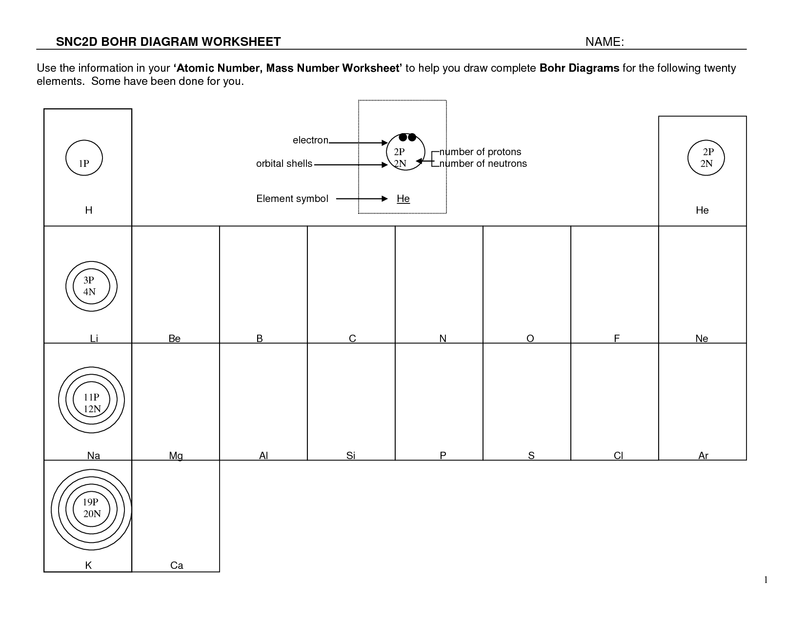 Lewis And Bohr Diagram Worksheet