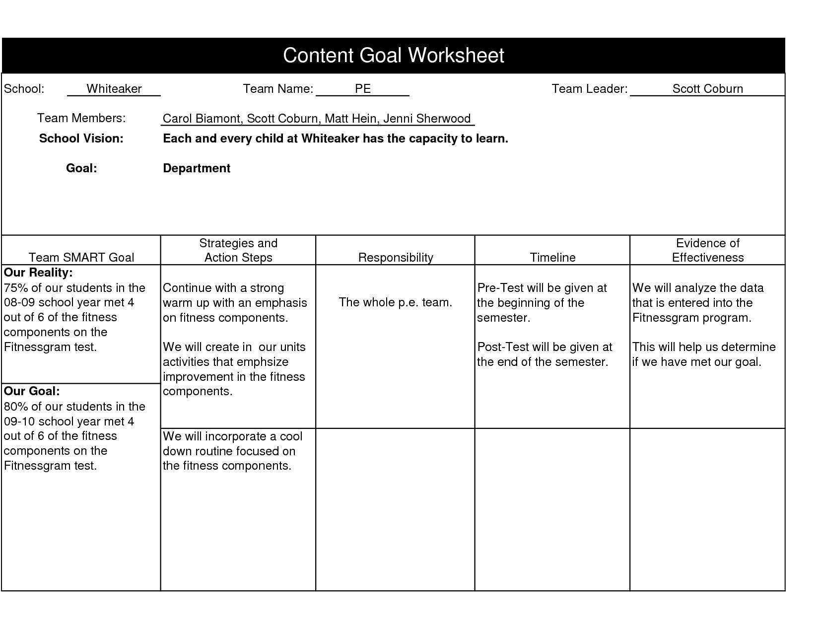 Worksheet For Grief