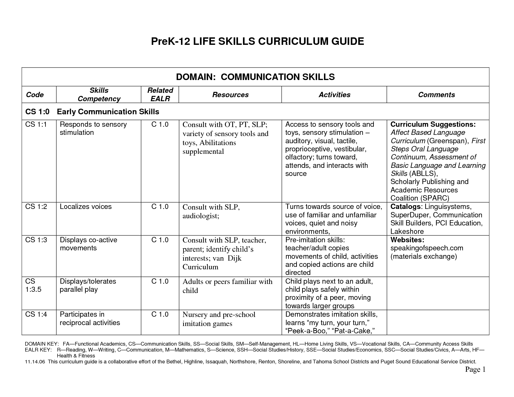 9 Best Images Of Communication Skills Worksheets To Print