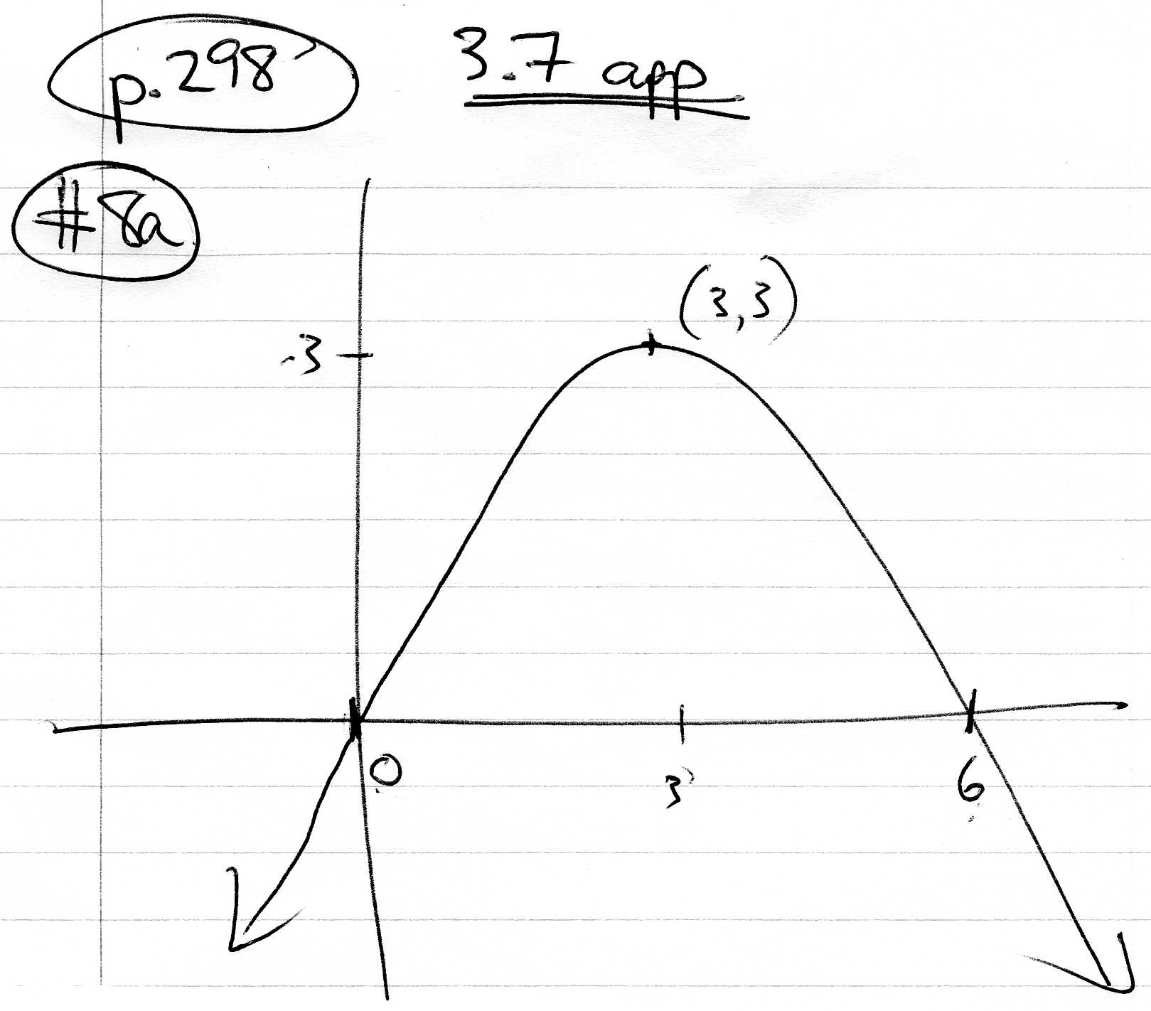 19 Best Images Of Zeros Of A Function By Factoring