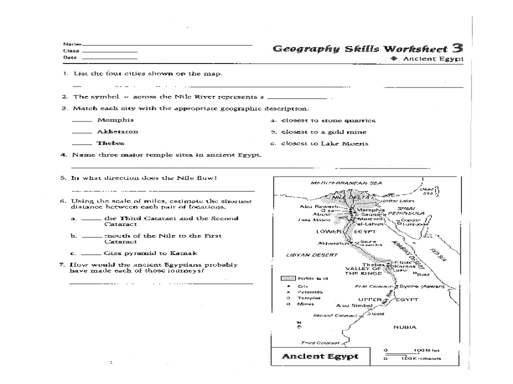 Nile River Worksheet