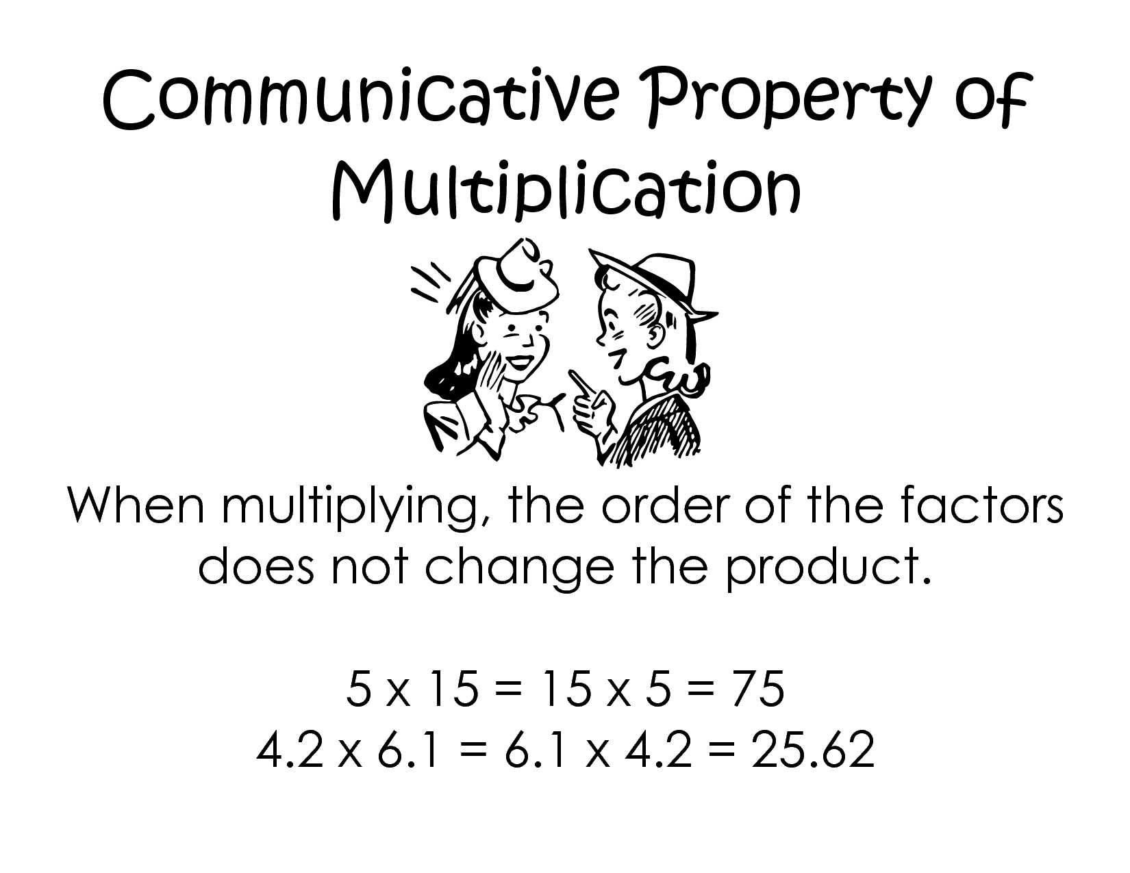 5 Best Images Of Inverse Property Of Multiplication