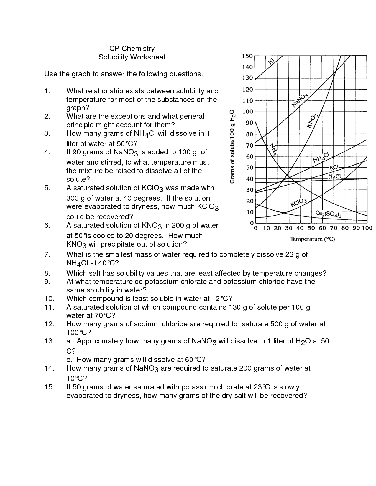 Worksheet For Solubility Curve