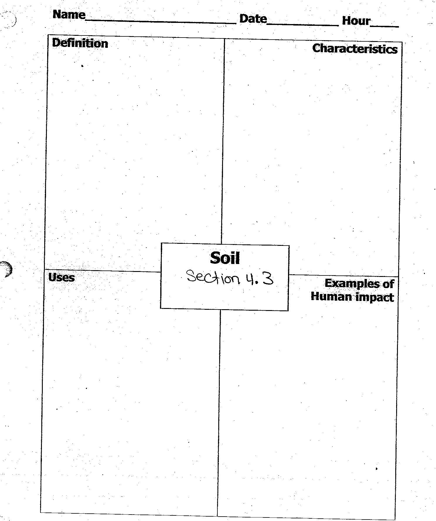 Soil Worksheet High School
