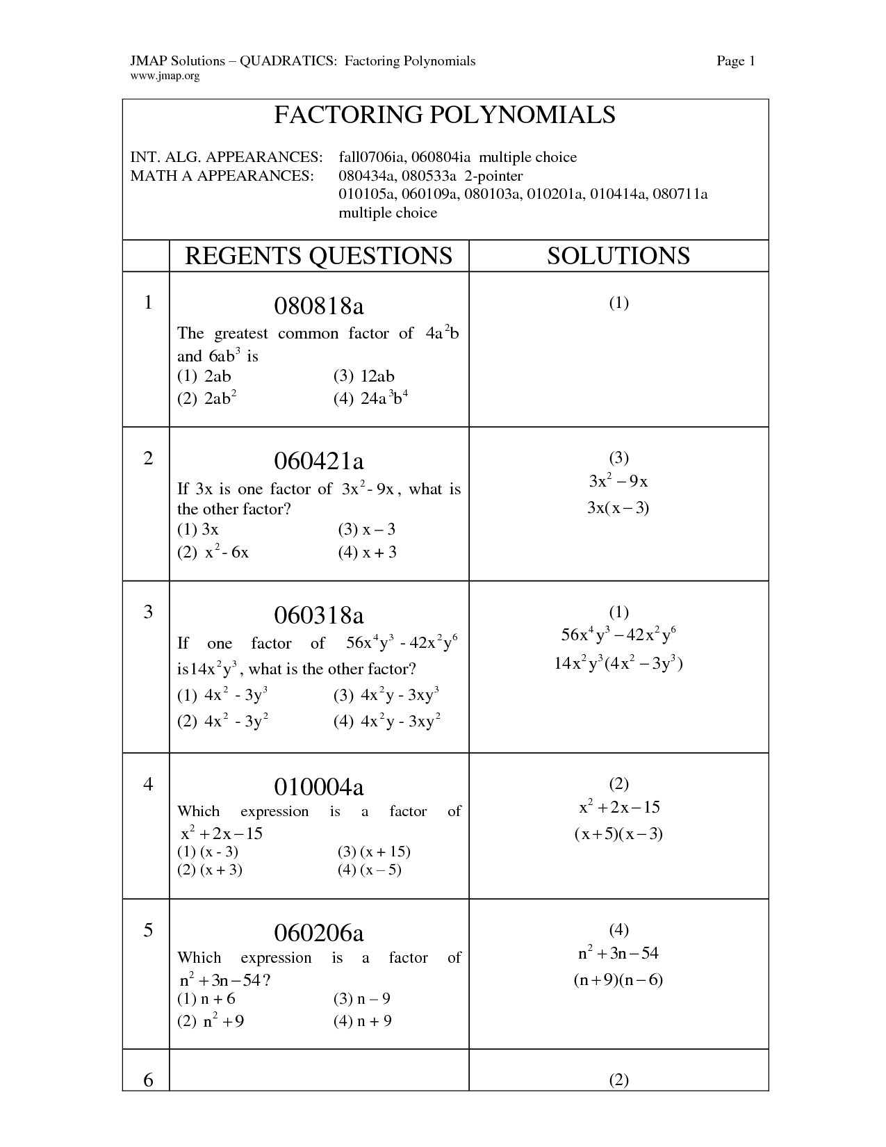 16 Best Images Of Factoring Problems Worksheets