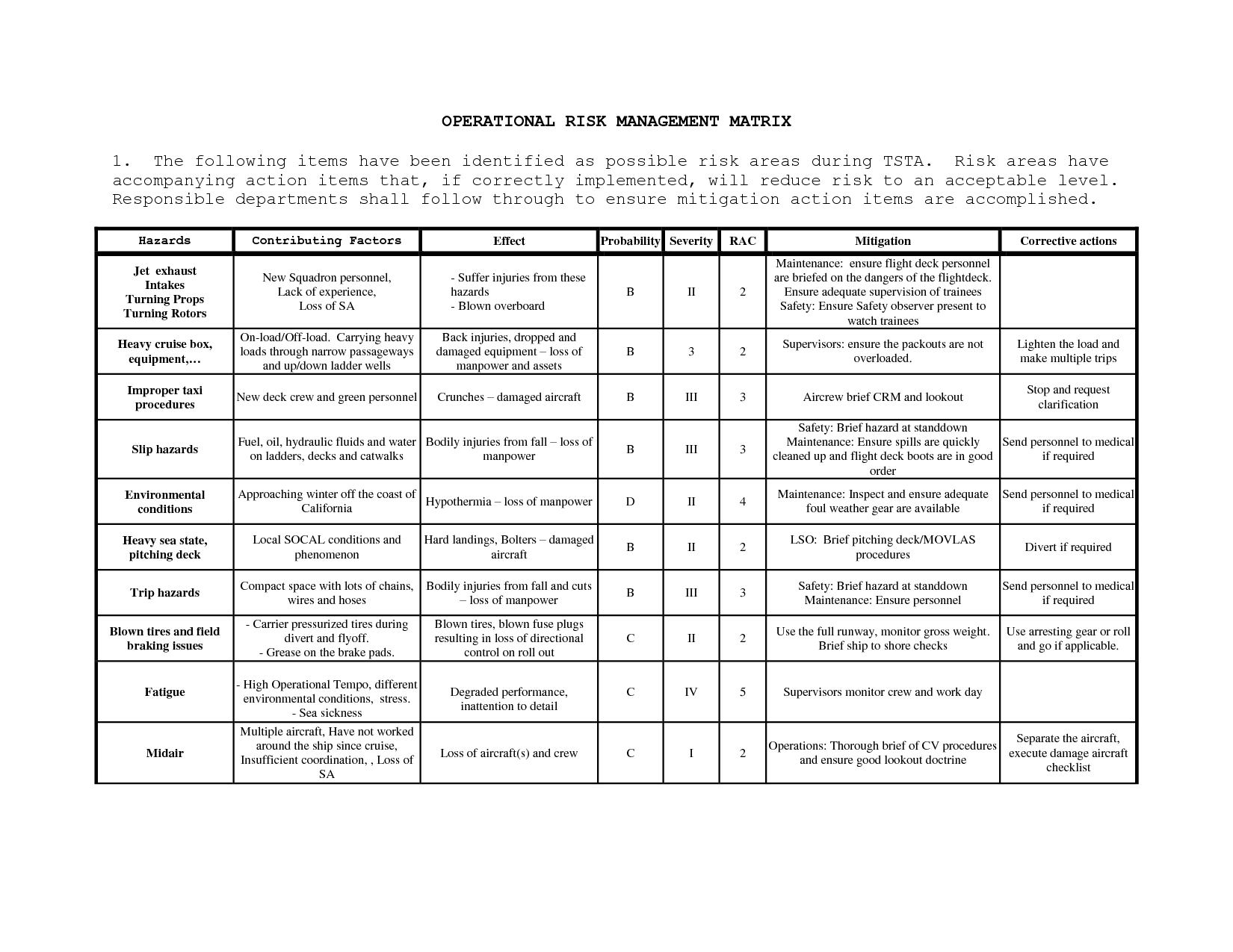 Operational Risk Assessment Worksheet Usmc