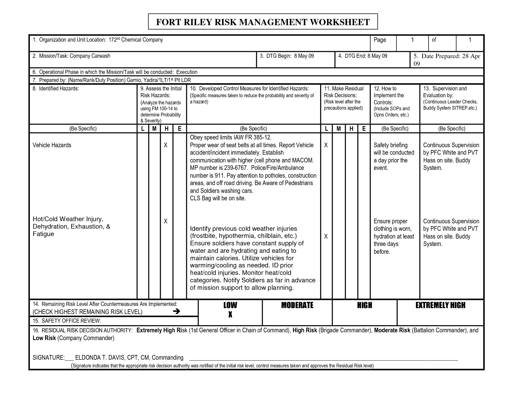 33 Operational Risk Management Usmc Worksheet