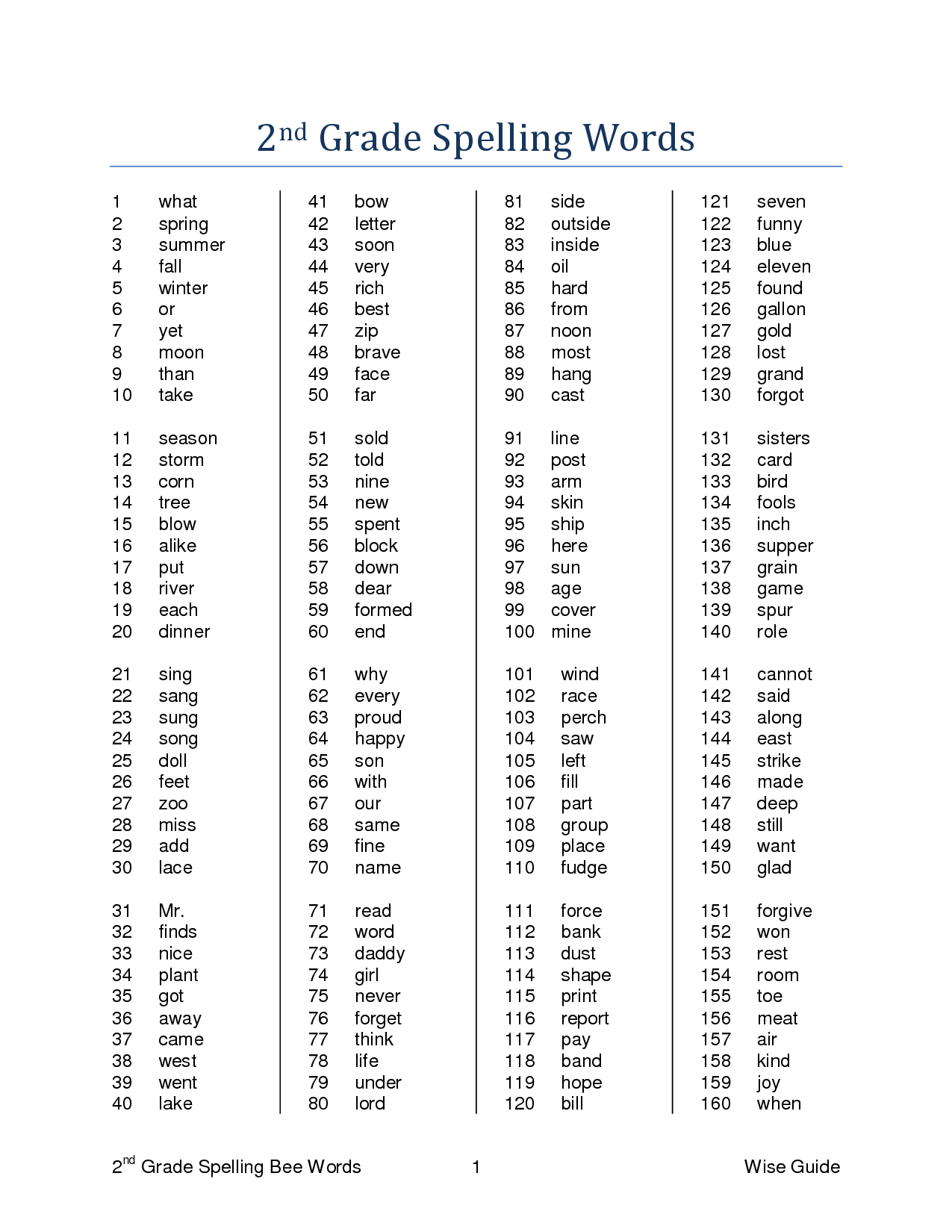 2nd Vocabulary List Grade