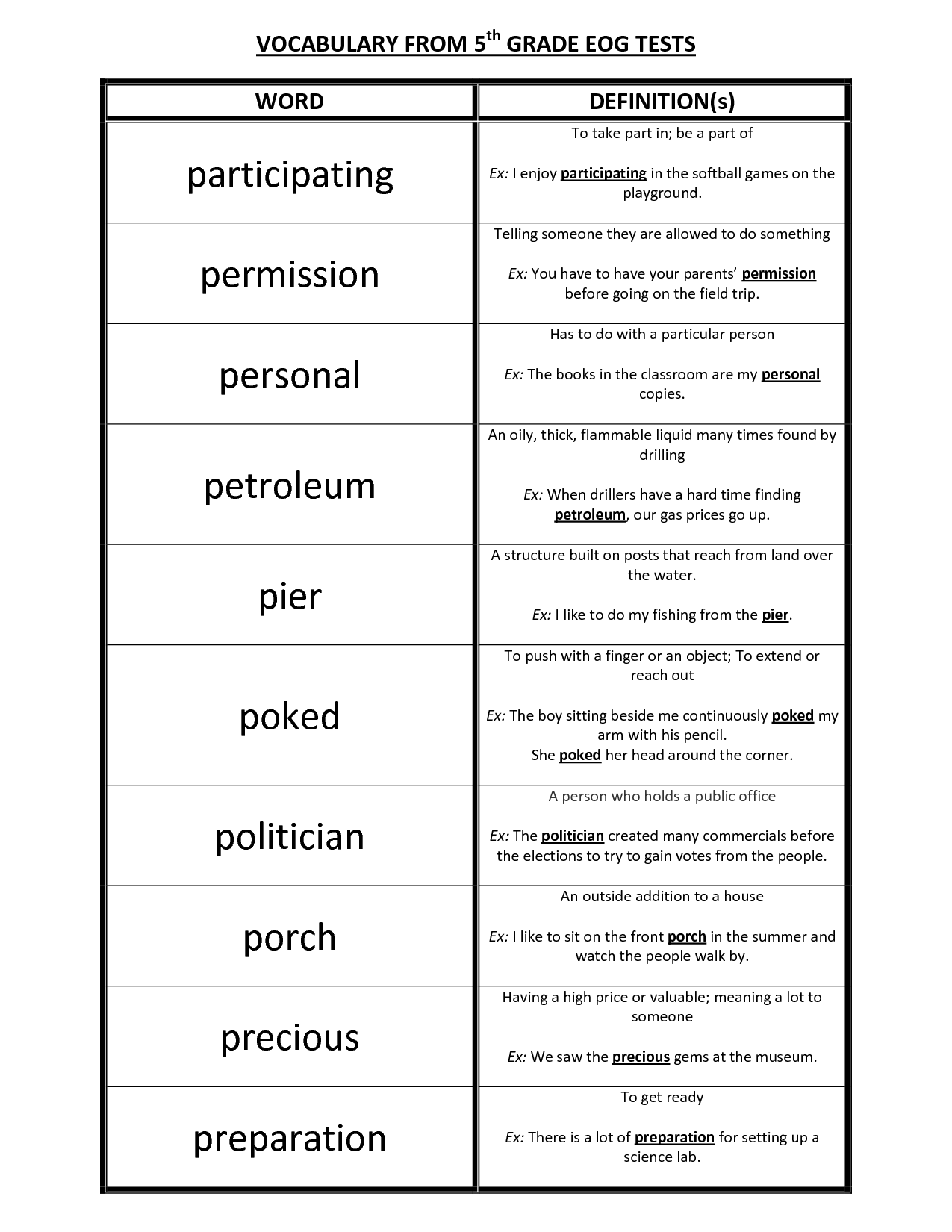 Middle School Reading Response Worksheet