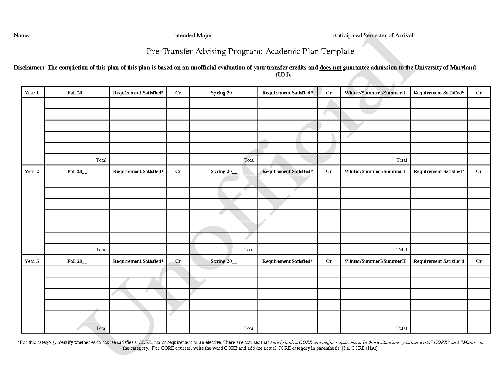 4 Year Plan College Template New Yearfo