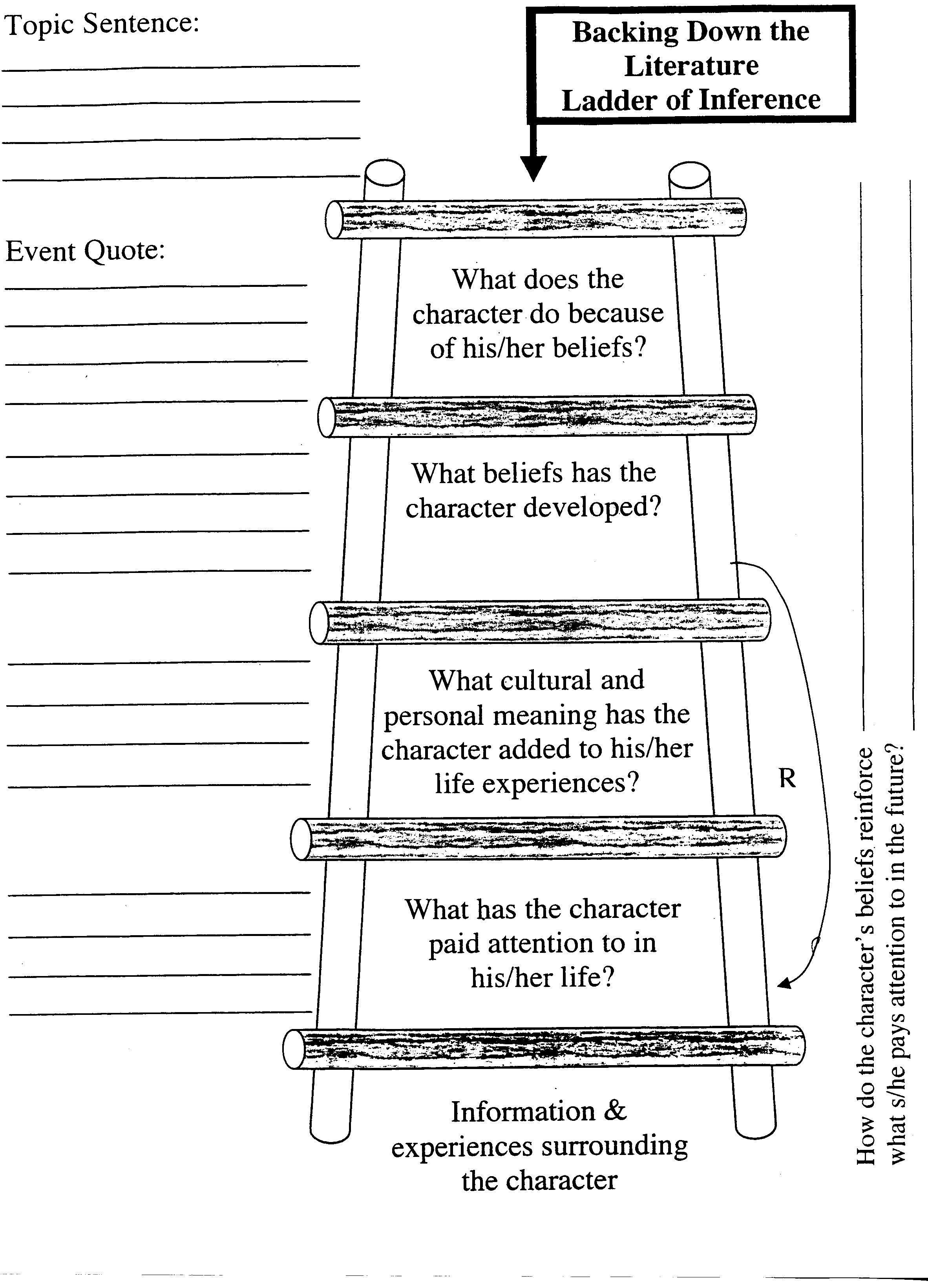 10 Best Images Of Daily Planning Worksheets