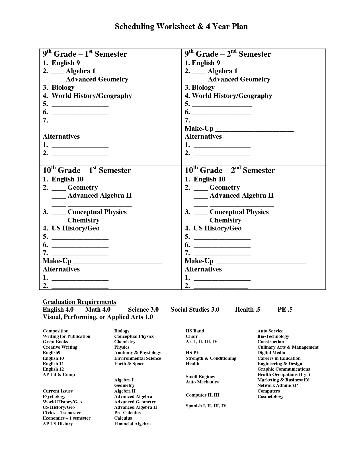 16 Best Images Of 9th Grade Math Worksheets