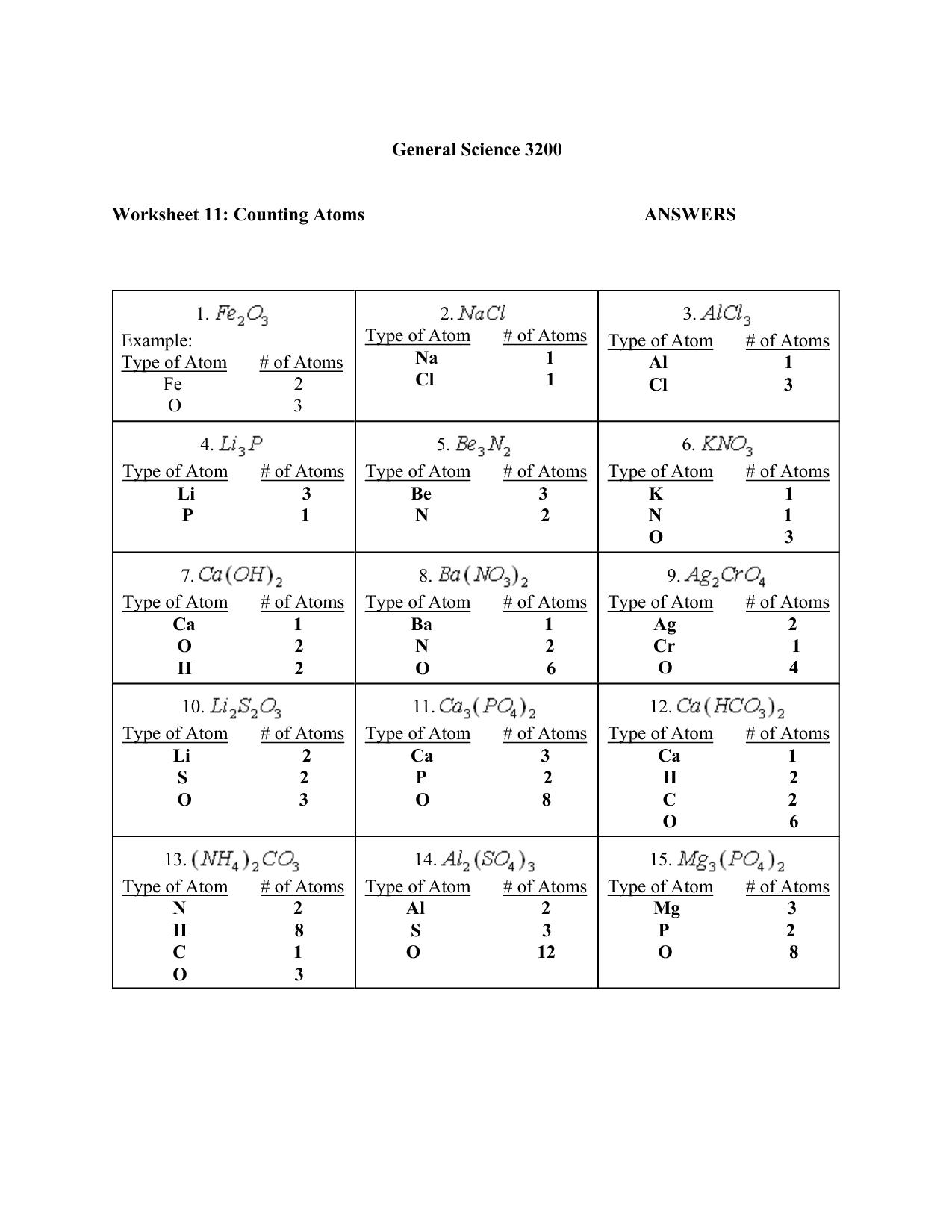 Drawing Atoms Bohr Models Worksheet
