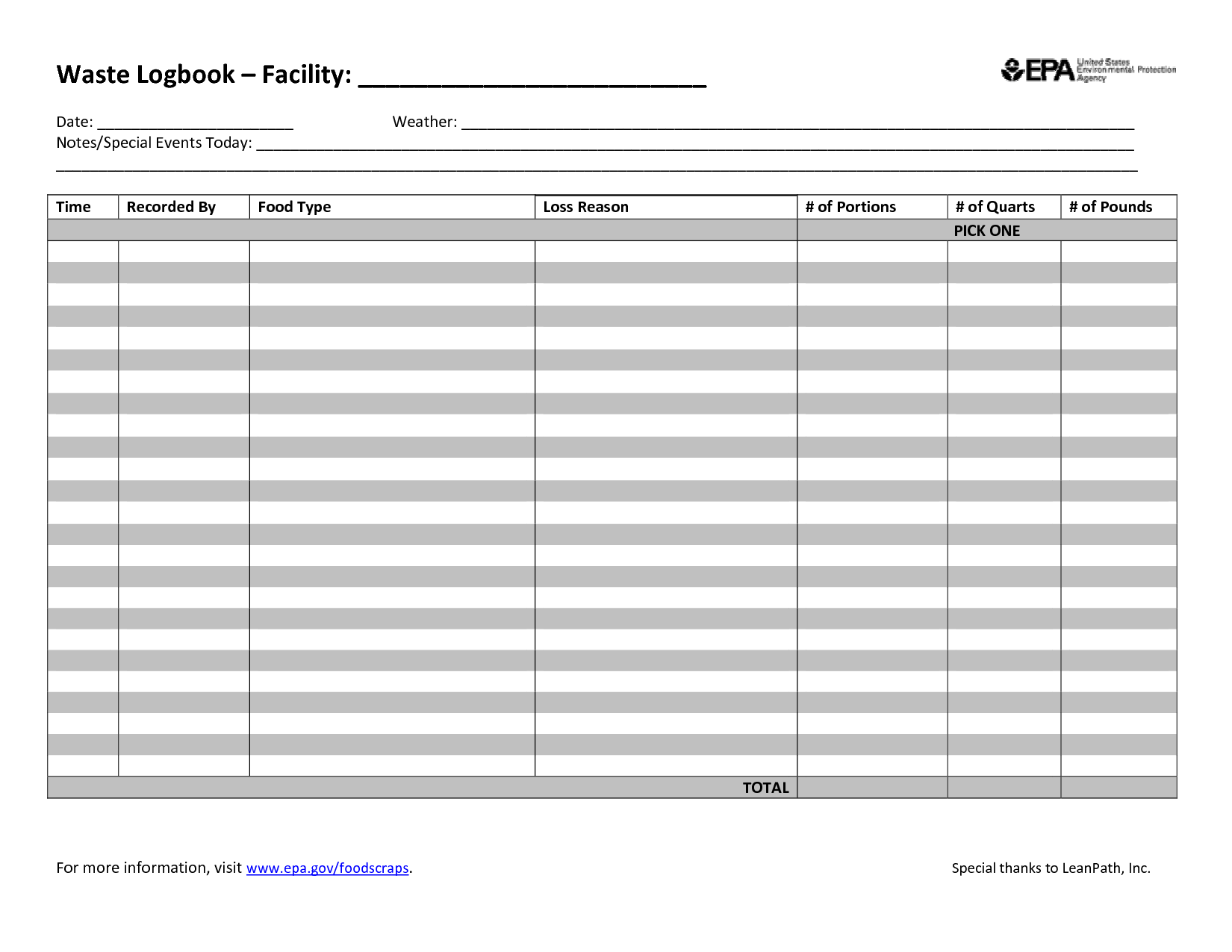 9 Best Images Of Weather Tracking Worksheet